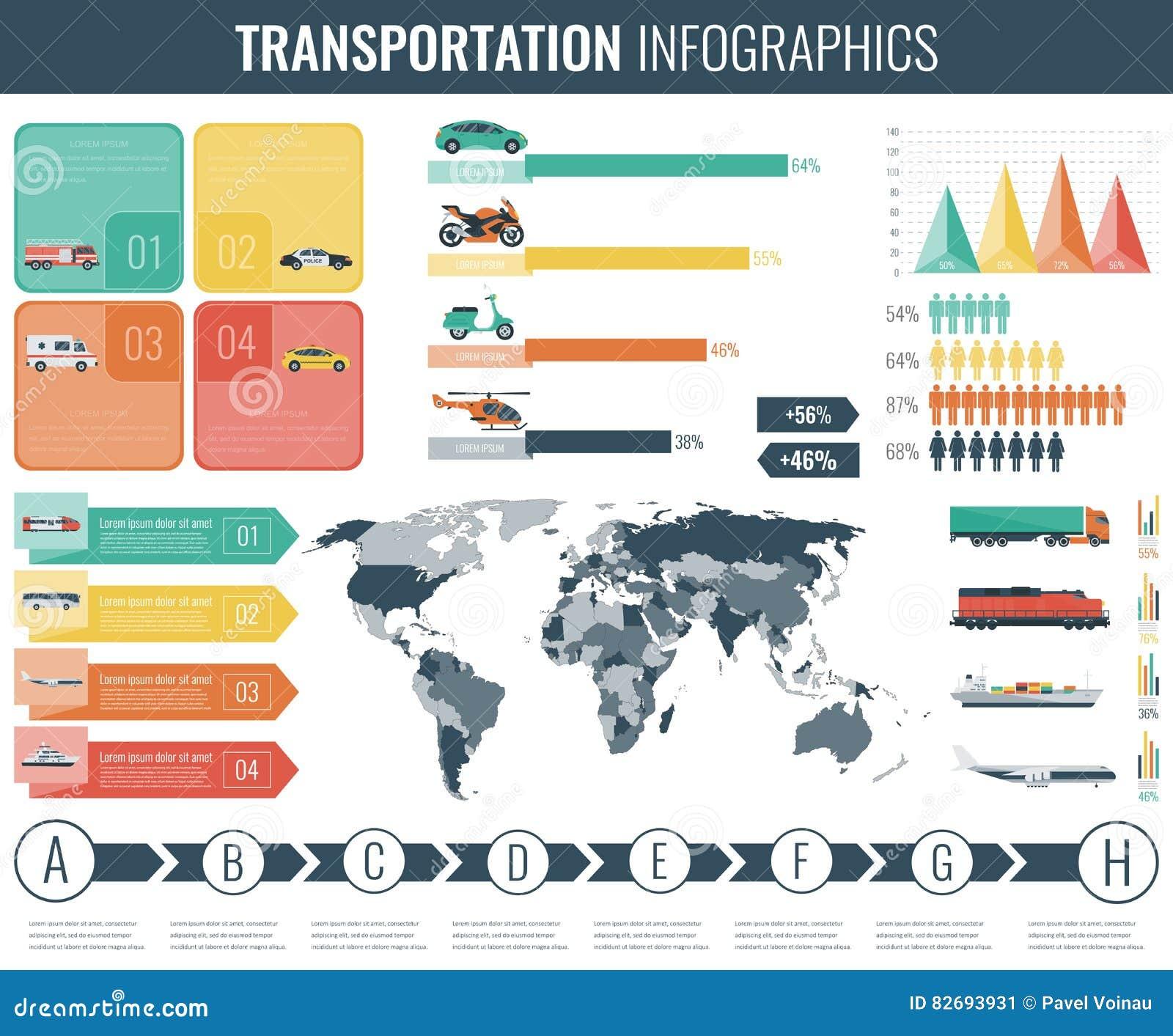 De reeks van vervoersinfographics Individueel en openbaar vervoer met wereldkaart, grafieken en grafieken Vector