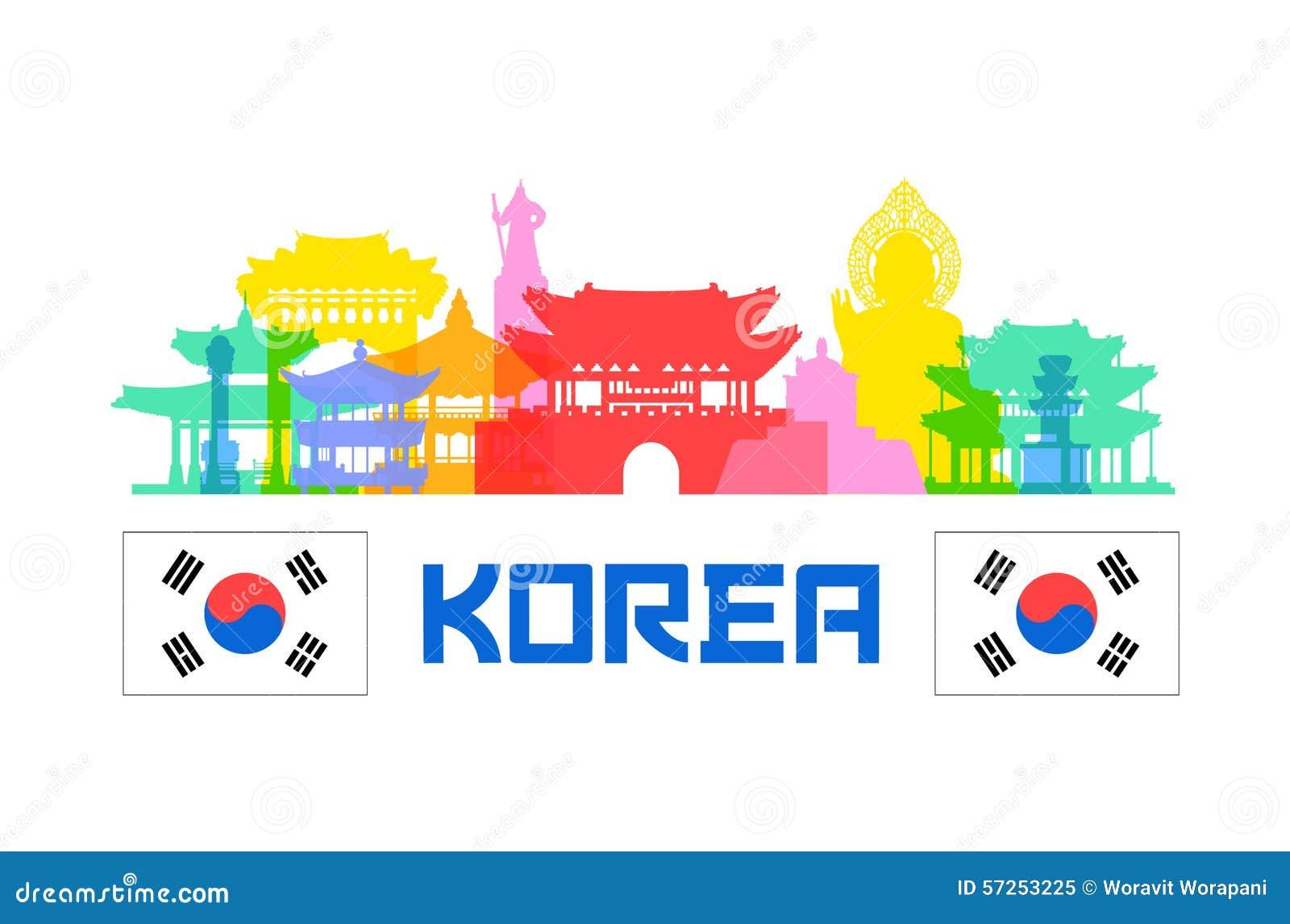 De Reisoriëntatiepunten van Korea