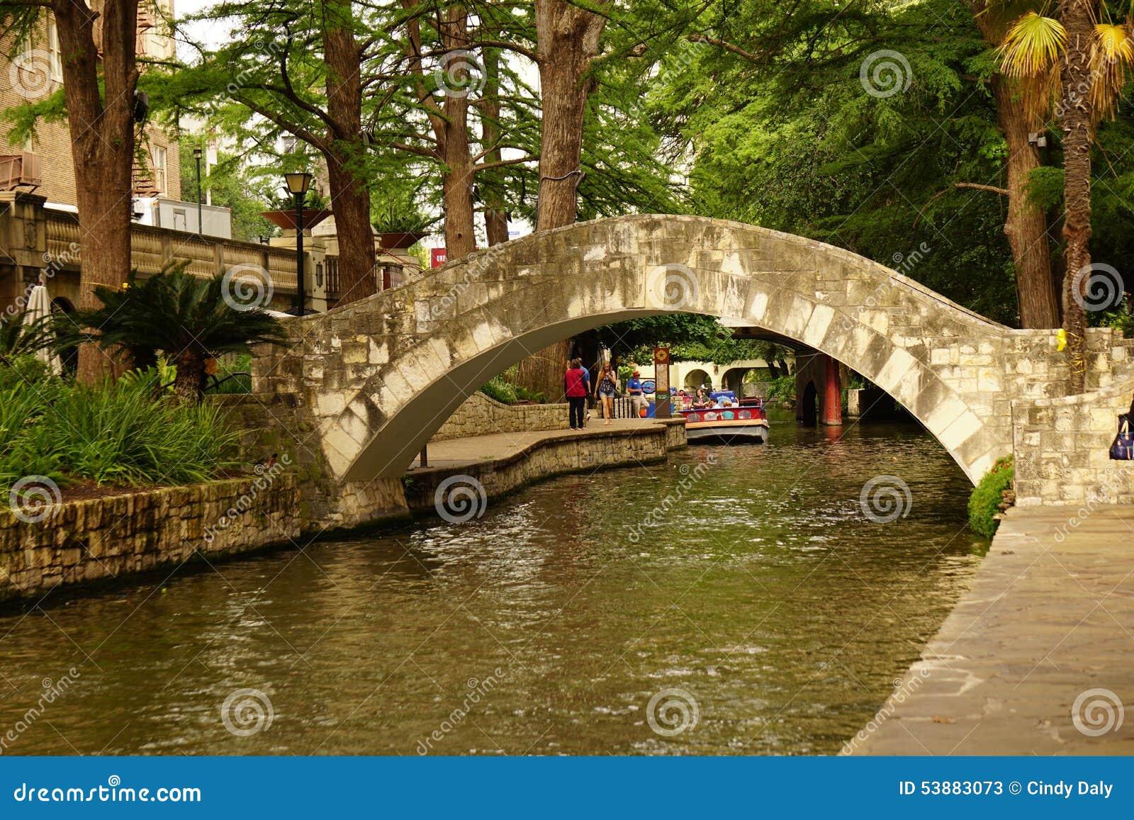 De riviergang San Antonio