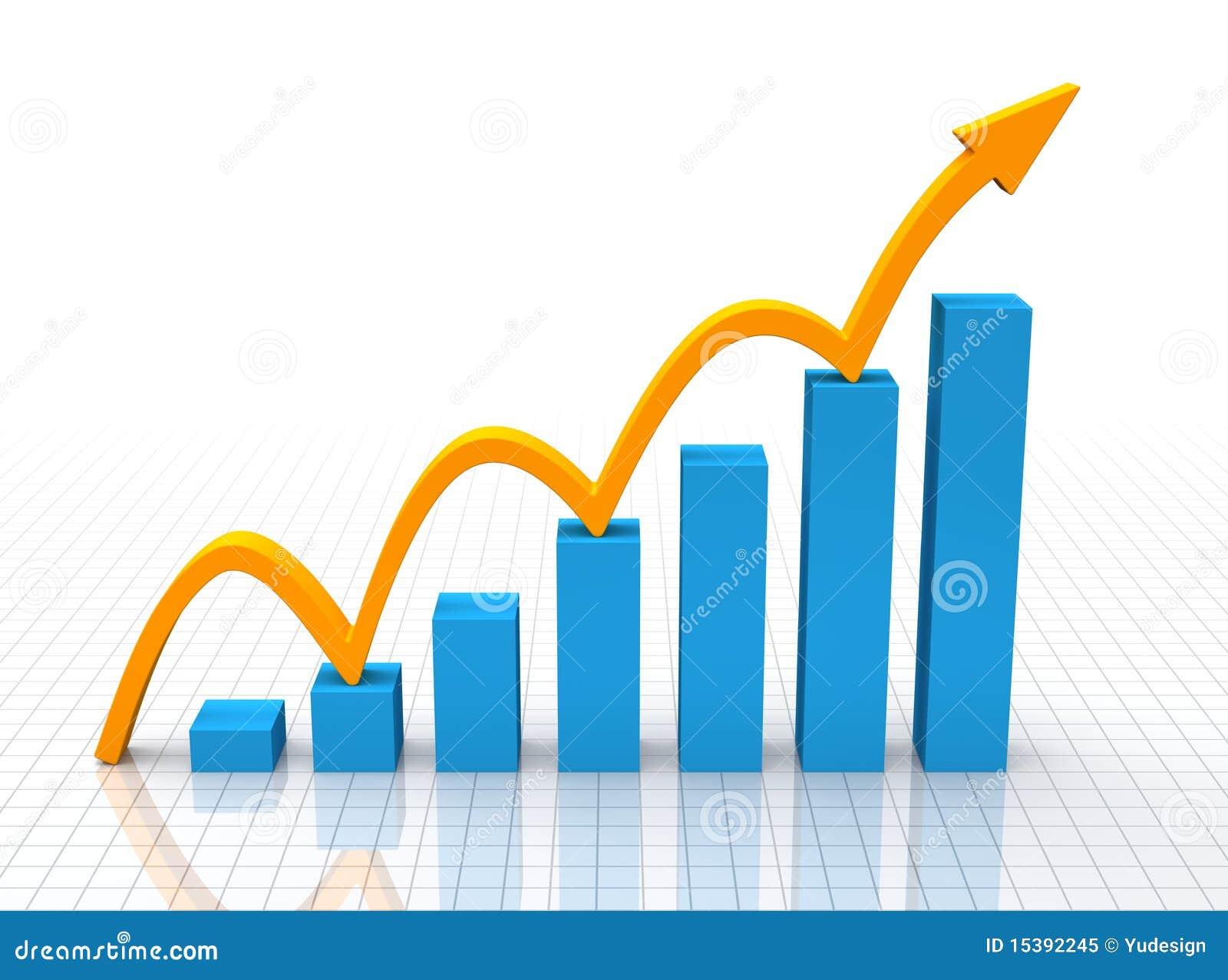 De snelle Groei