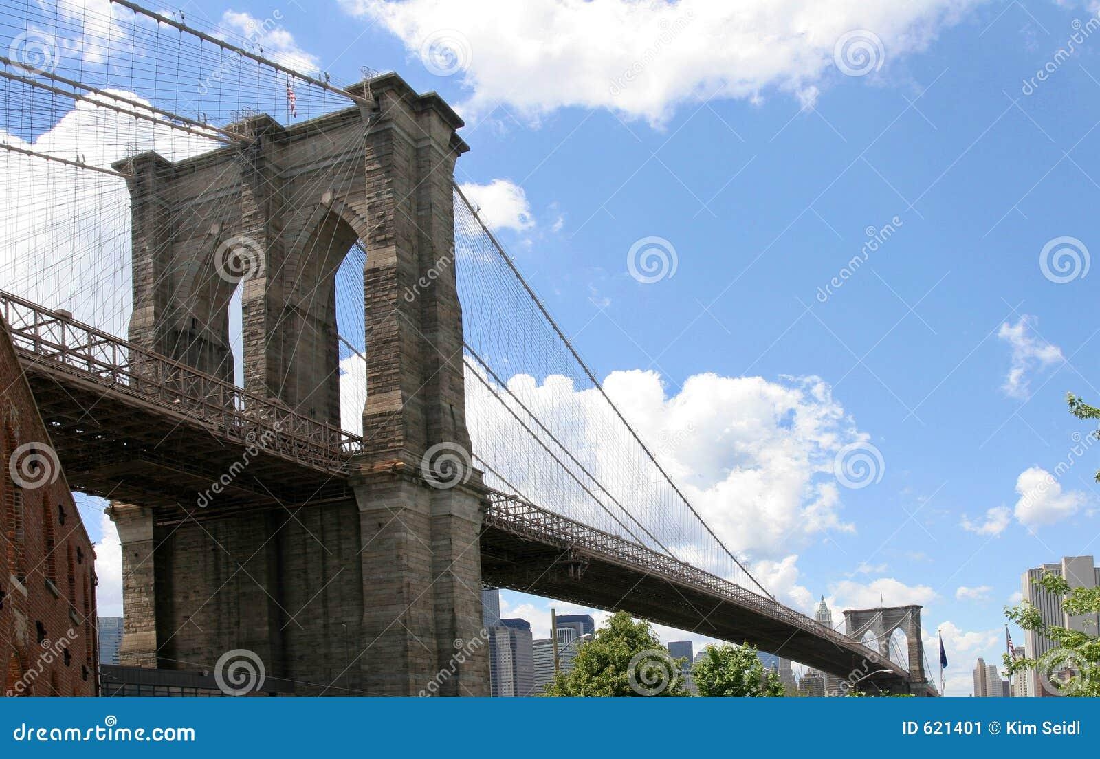 De Spanwijdte van de Brug van Brooklyn