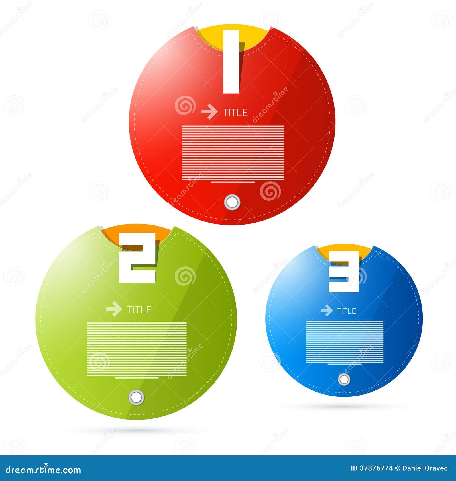 De Stappen van de cirkelvooruitgang voor Leerprogramma, Infographics