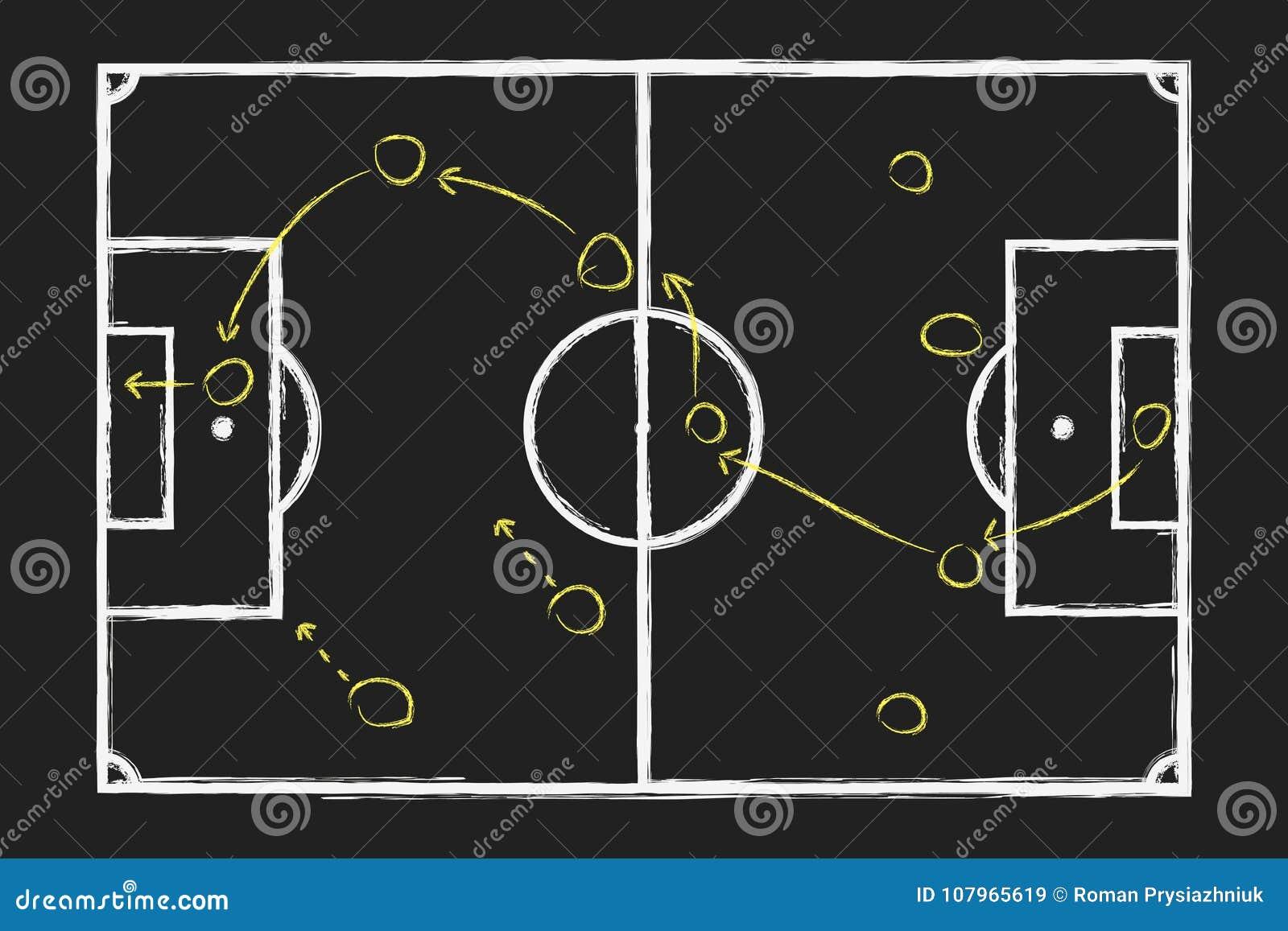 De strategie van het voetbalspel De tekening van de krijthand met voetbal tactisch plan op bord Vector