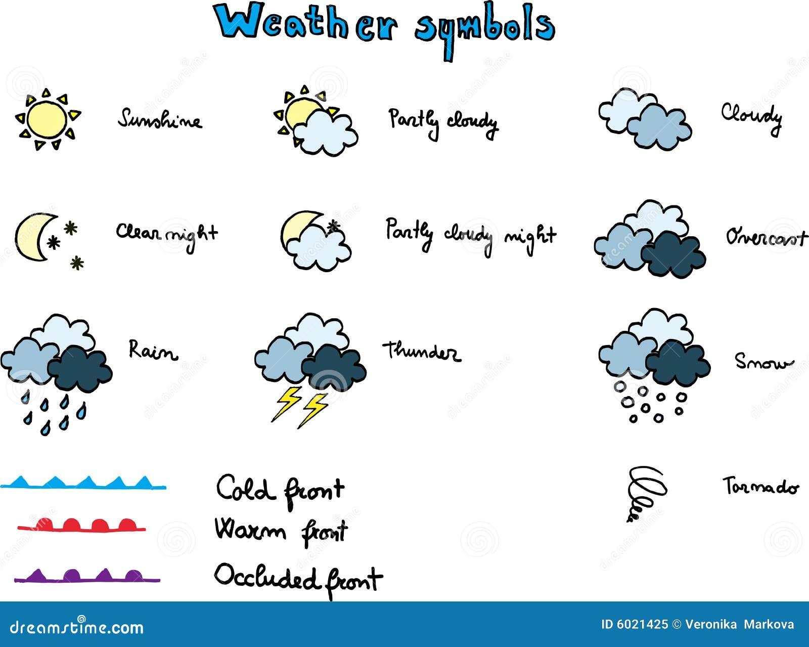 de symbolen van het weer vector illustratie illustratie bestaande uit regen 6021425. Black Bedroom Furniture Sets. Home Design Ideas