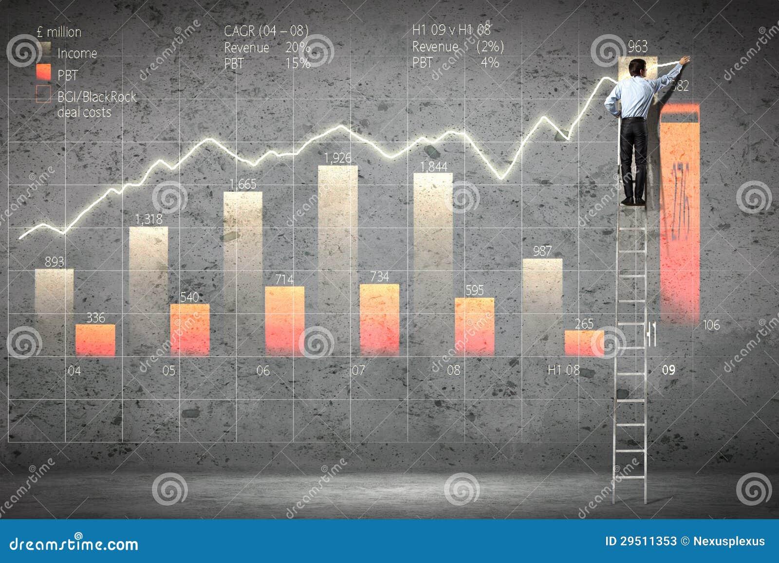 De tekeningsdiagram van de zakenman