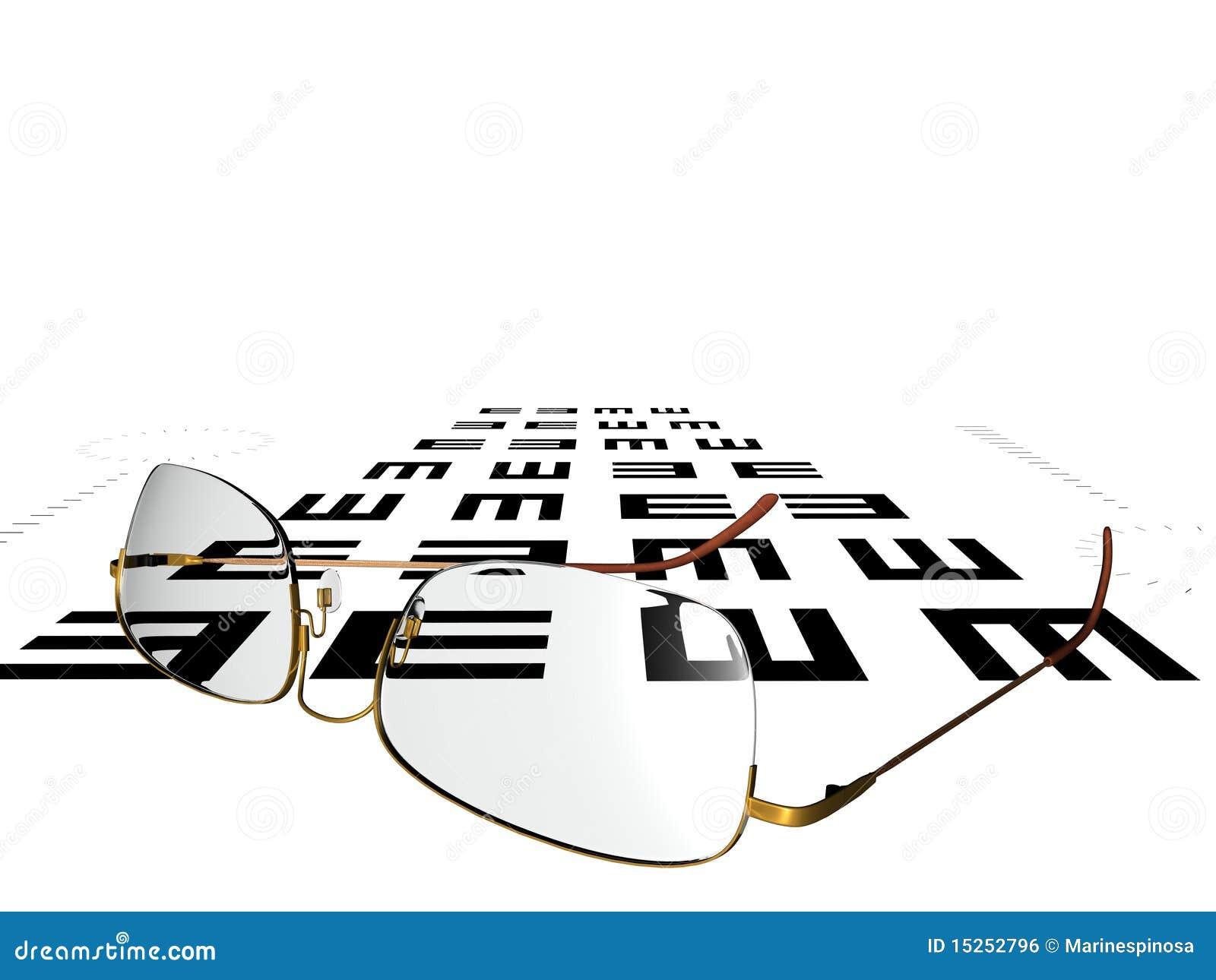 De Test van de visie