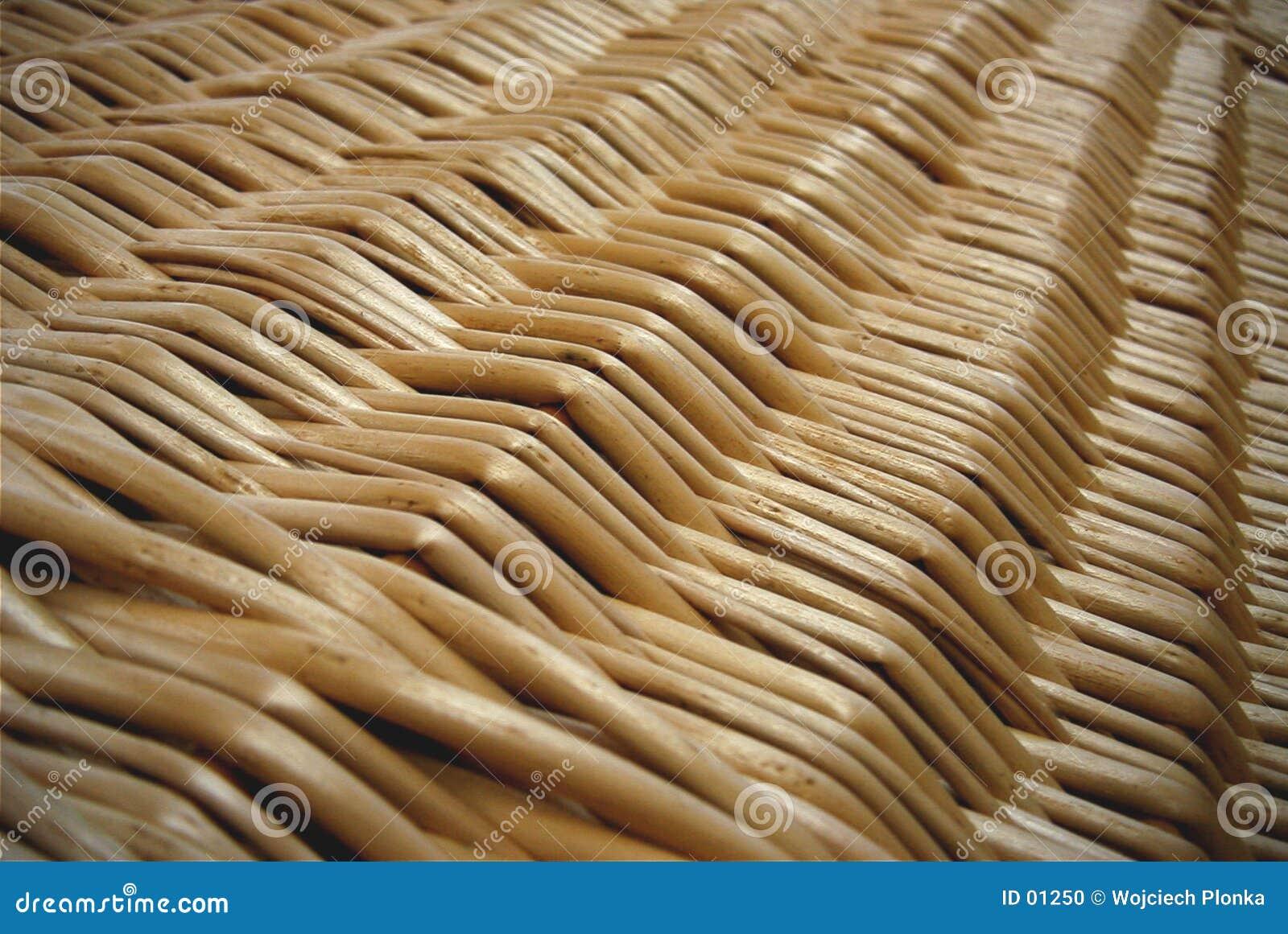 De textuur van de mand