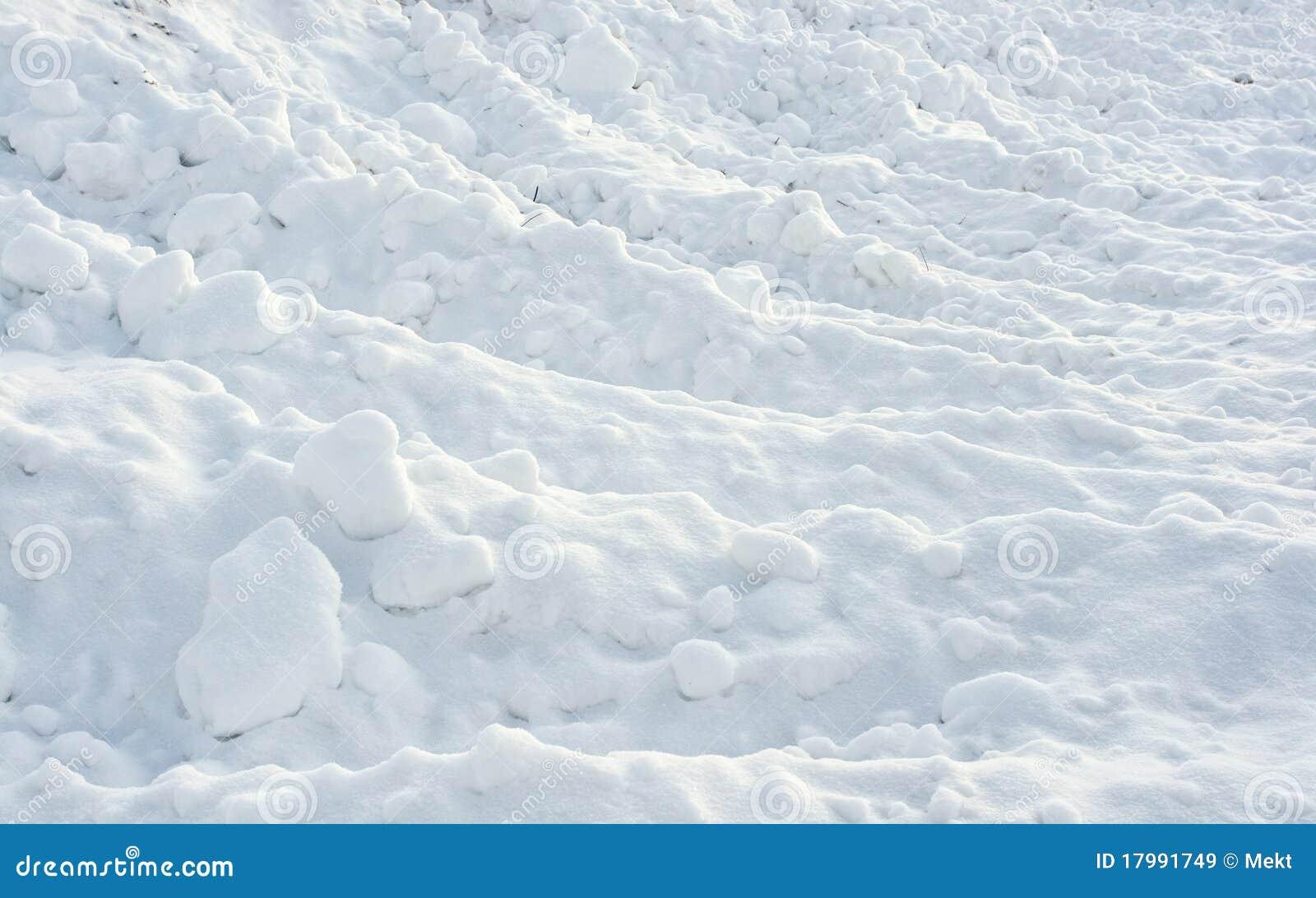 De textuur van de sneeuw