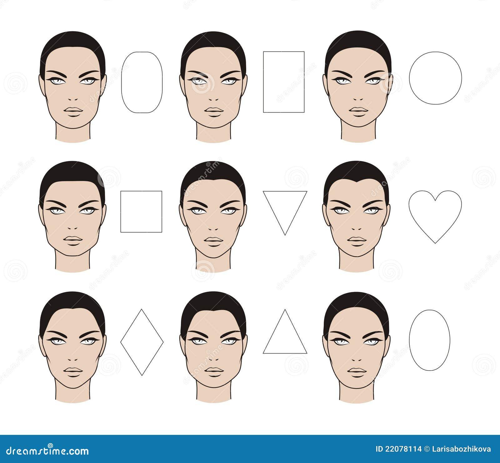 De types van gezichten
