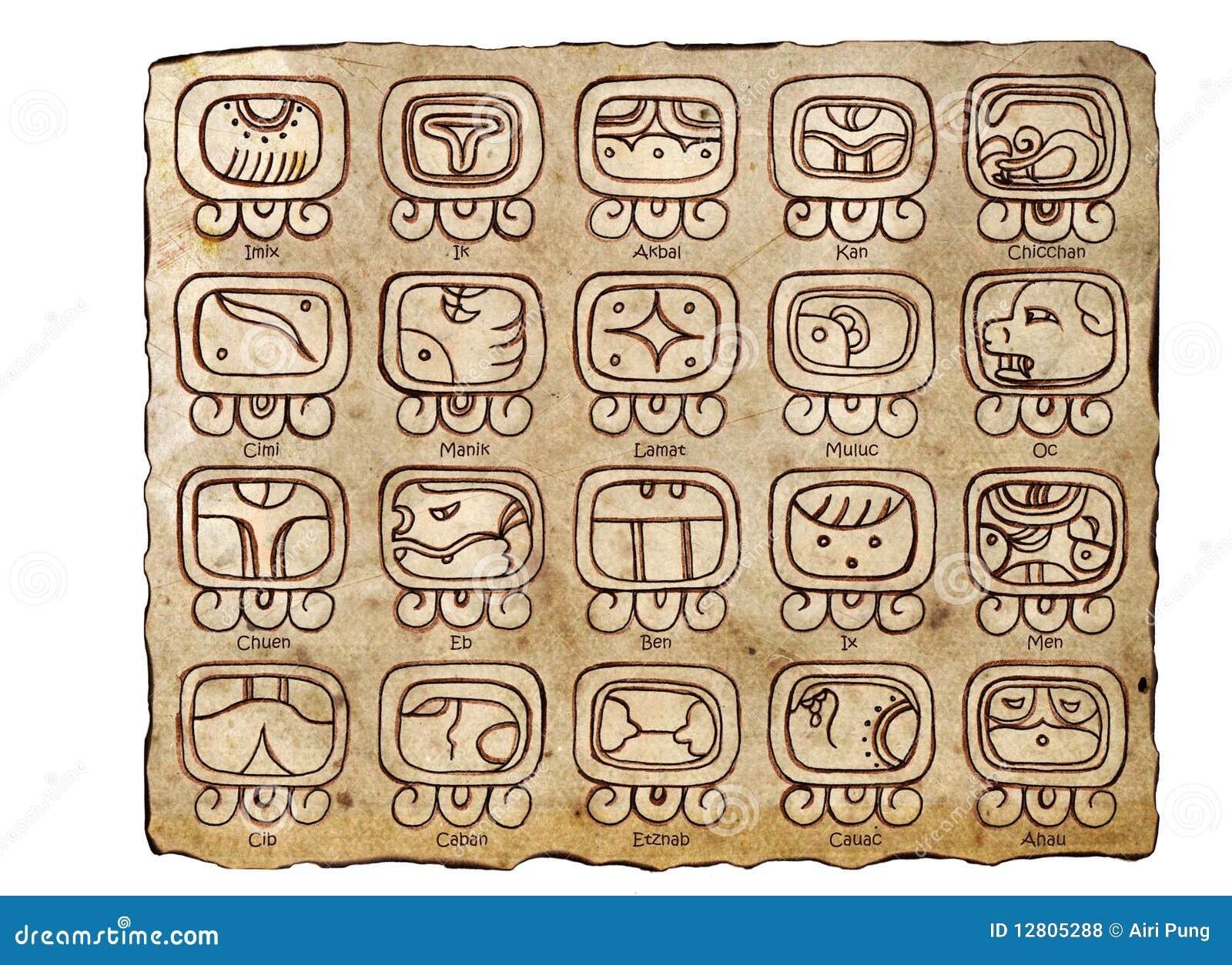 `De Tzolk no calendário (calendário do Maya)