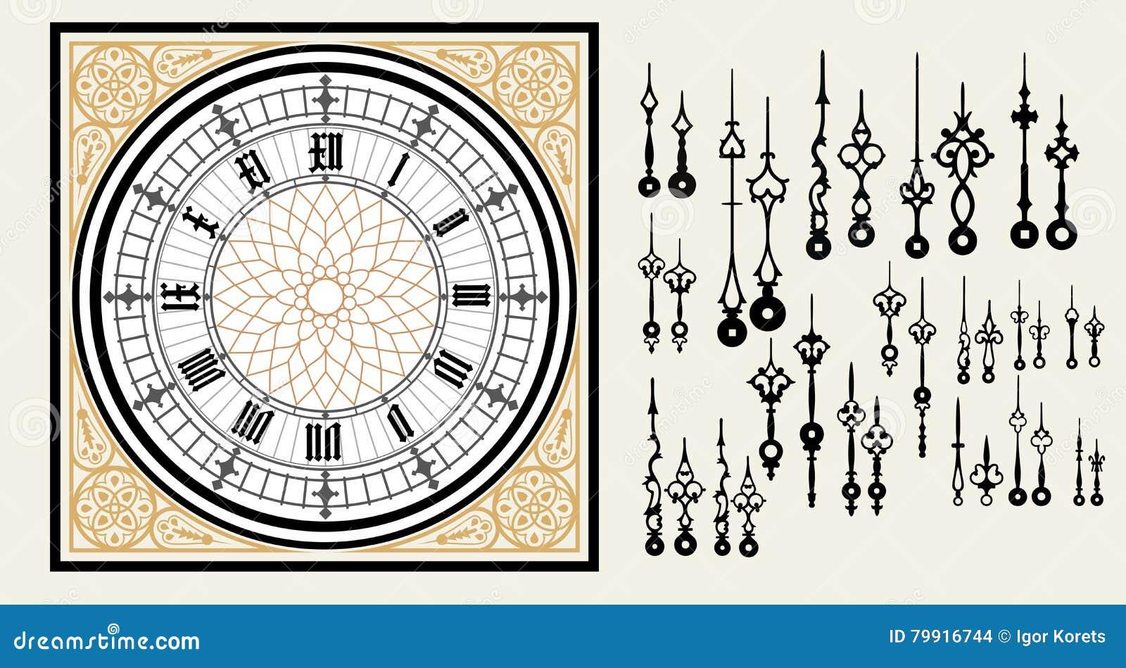 De uitstekende wijzerplaat met reeks dient de Victoriaanse stijl in Vector editable malplaatje