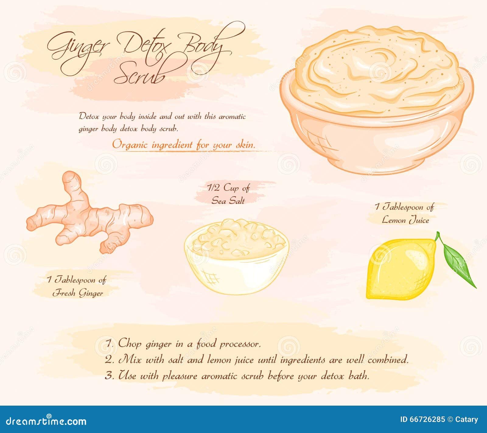 detox recept