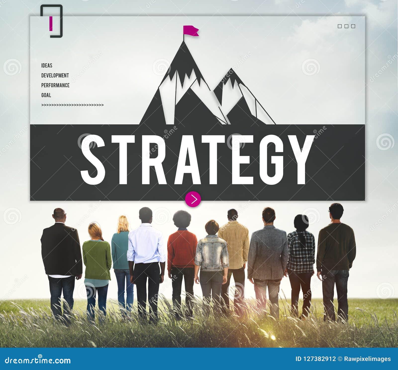 De Verbetering van het uitdagingsdoel Strategieconcept