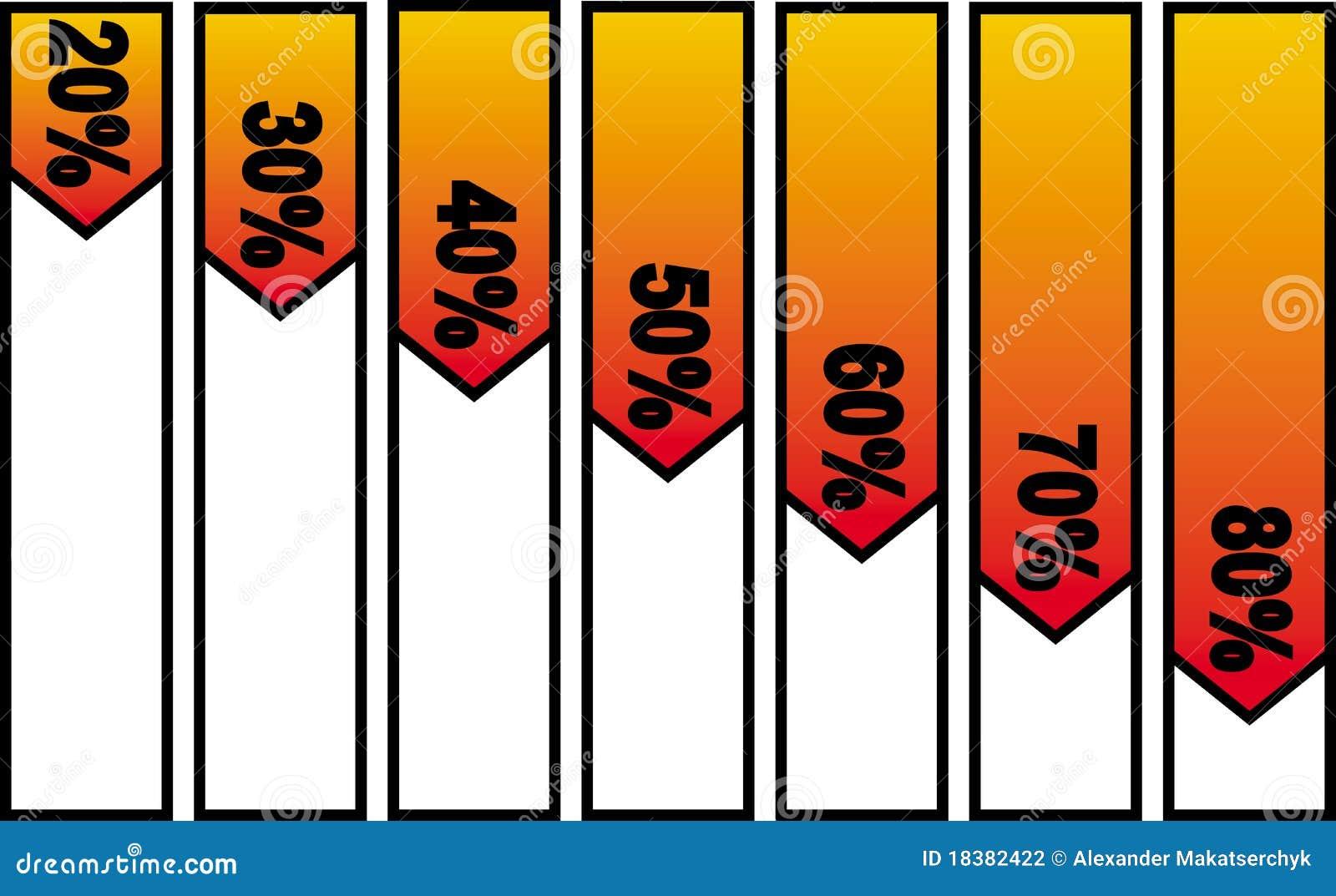 De verkoop van de aanbieding. Vector