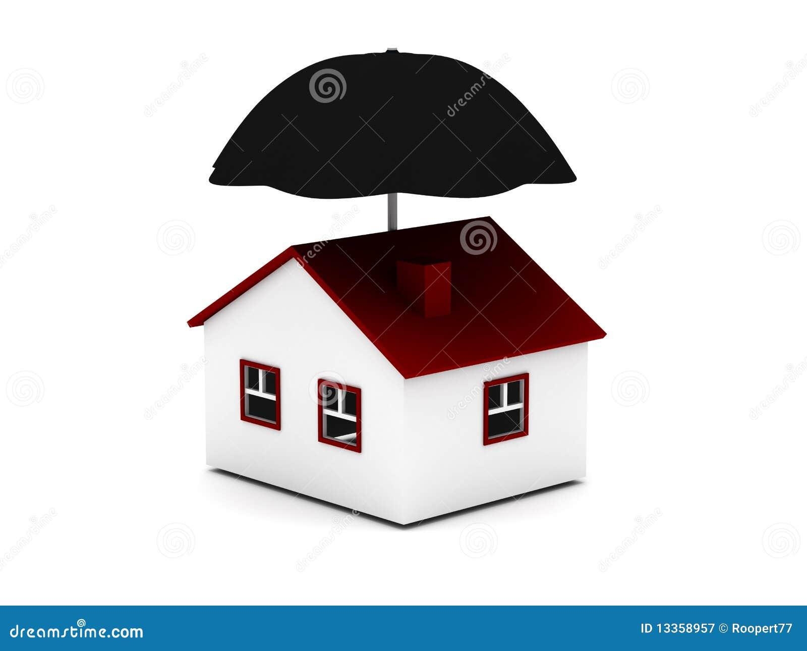 De verzekering van het landgoed