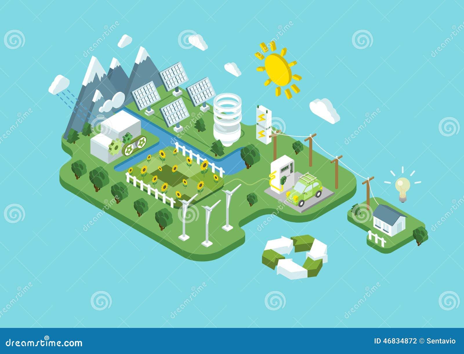 De vlakke 3d isometrische consumptie van de ecologie groene duurzame energie