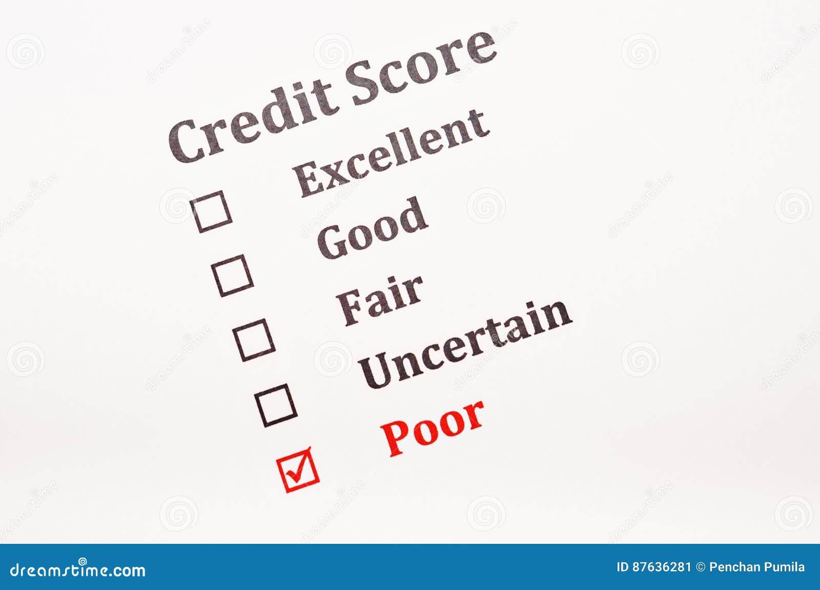De vorm van de kredietscore