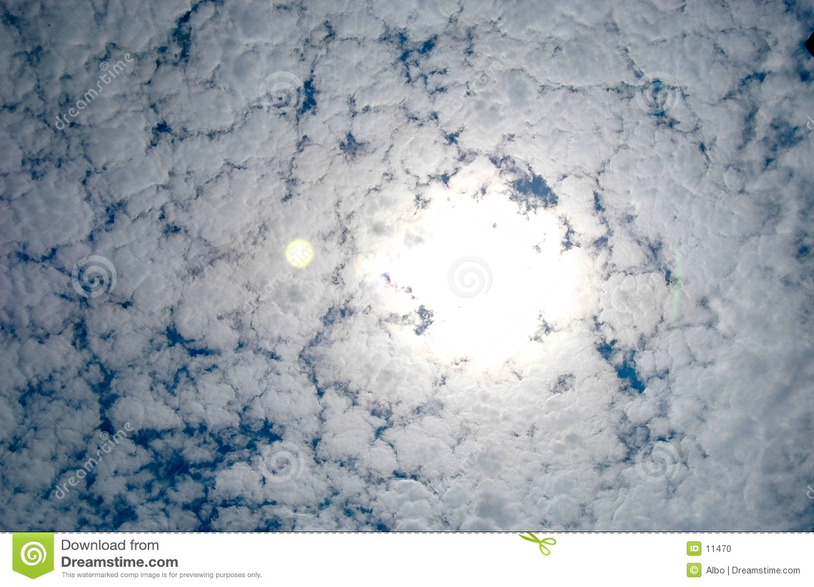 De vorming van de wolk