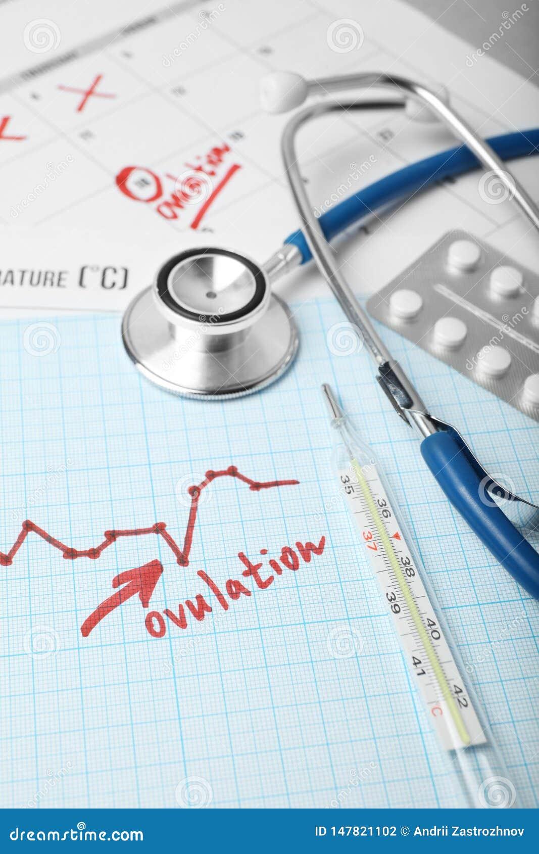 De vruchtbare dagen voor vatten en zwangerschap in kalender op De test van de onvruchtbaarheidscyclus