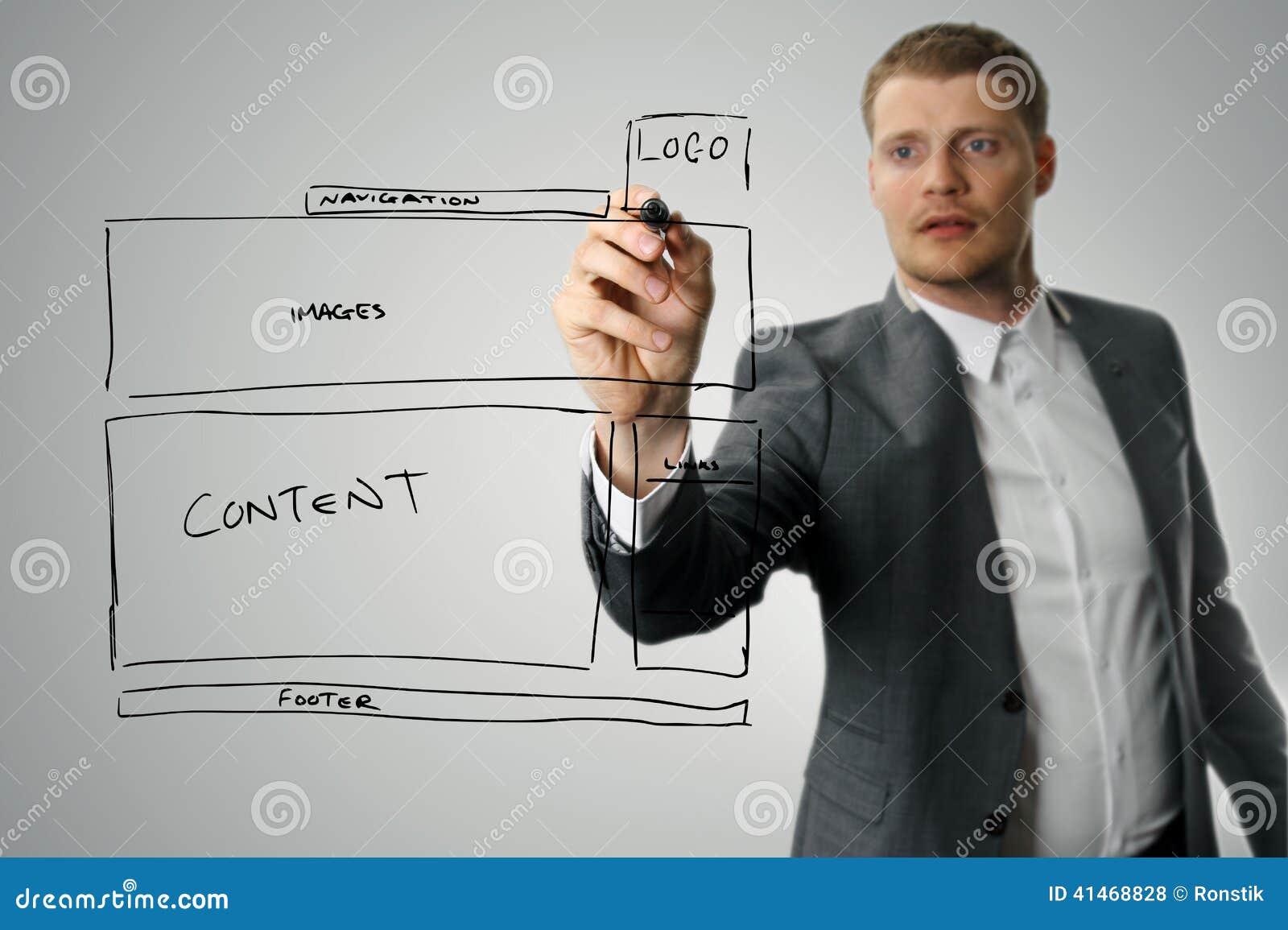 De websiteontwikkeling van de ontwerpertekening wireframe