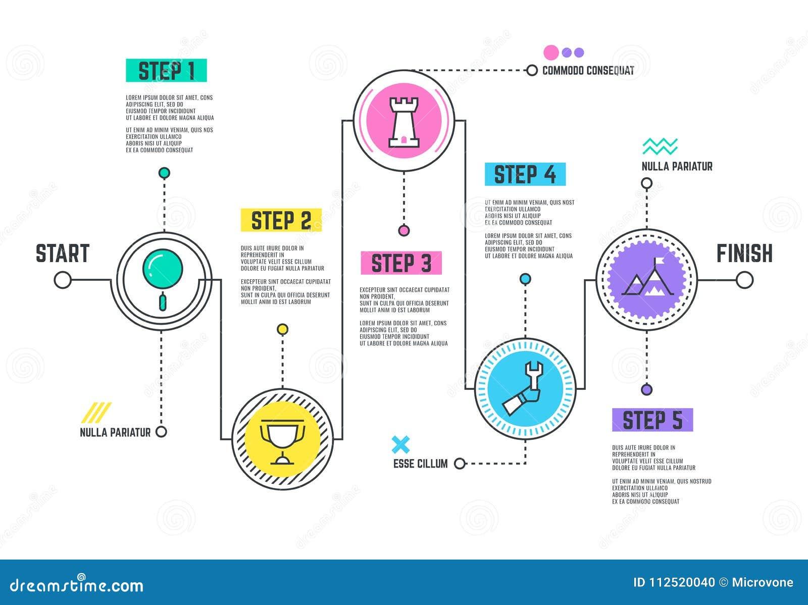 De weg van de bedrijfreis Infographicwegenkaart met de chronologie van de stappenlijn