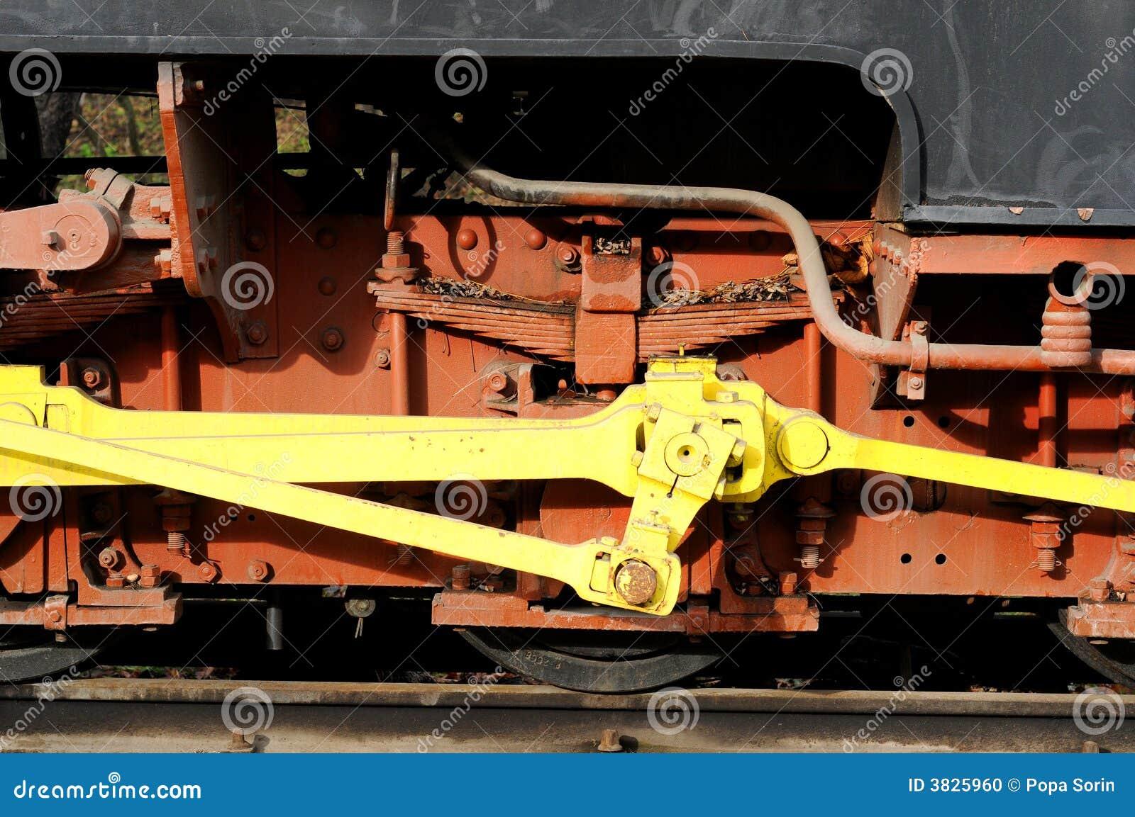 De Wielen van de trein