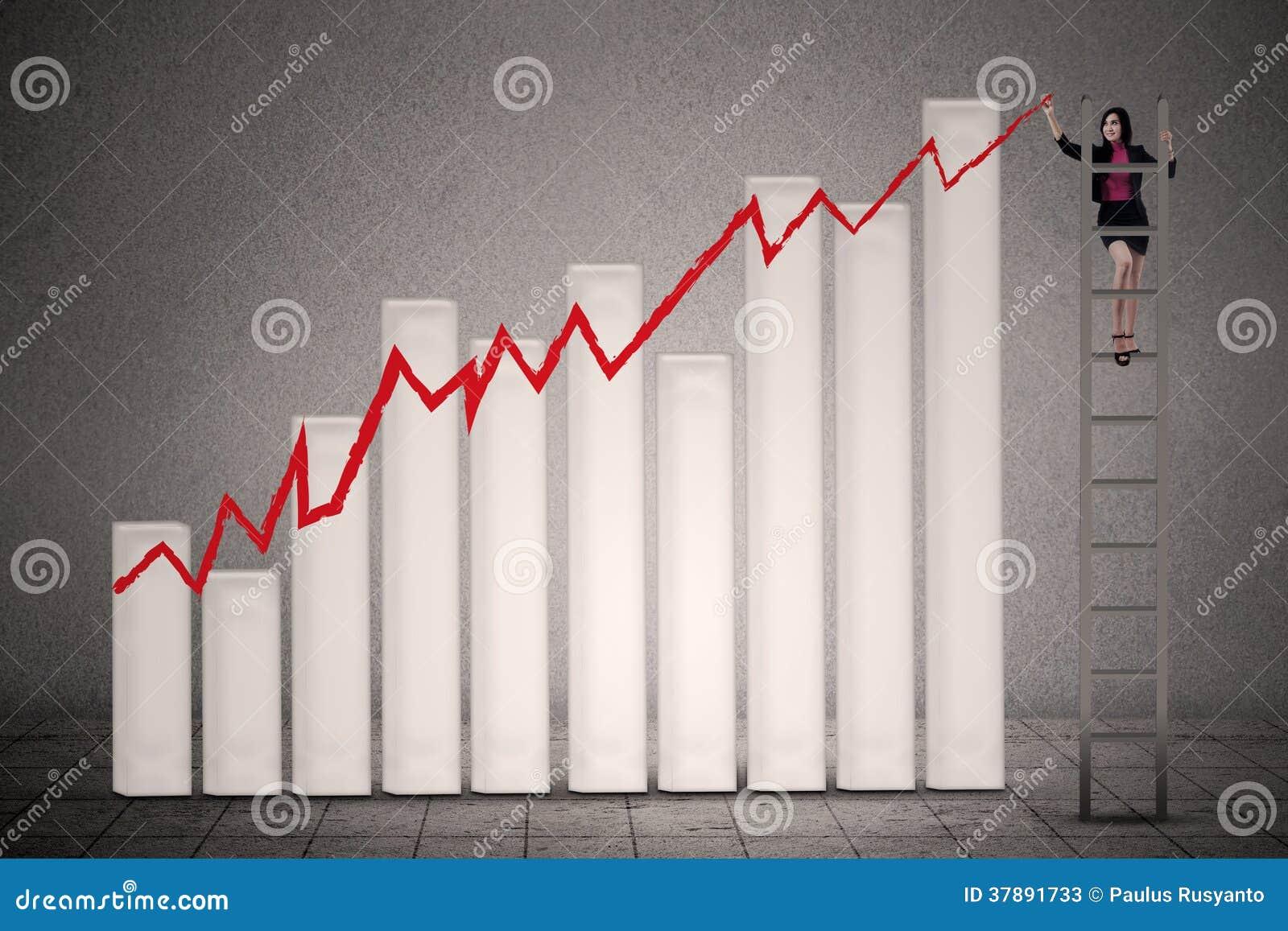 De winstgrafiek van de onderneemstertekening