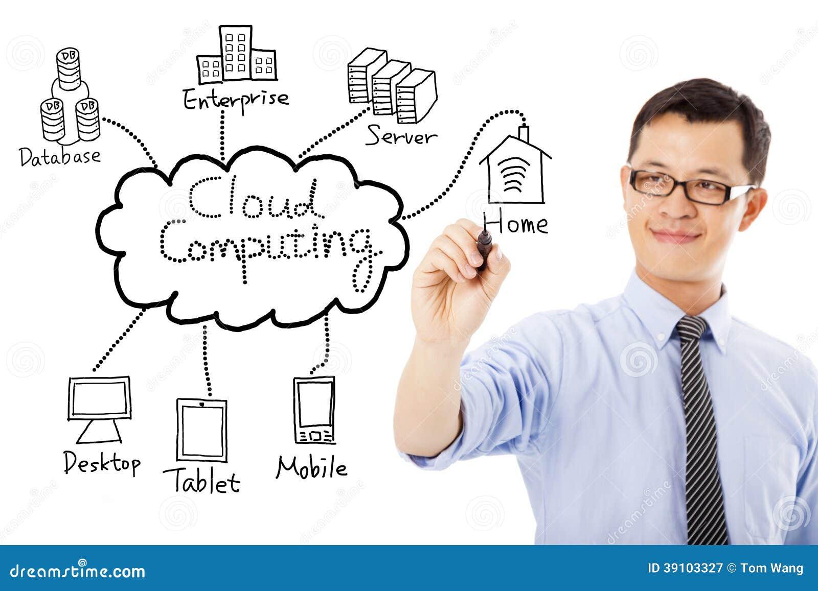 De wolk van de bedrijfsmensentekening gegevensverwerkingsgrafiek