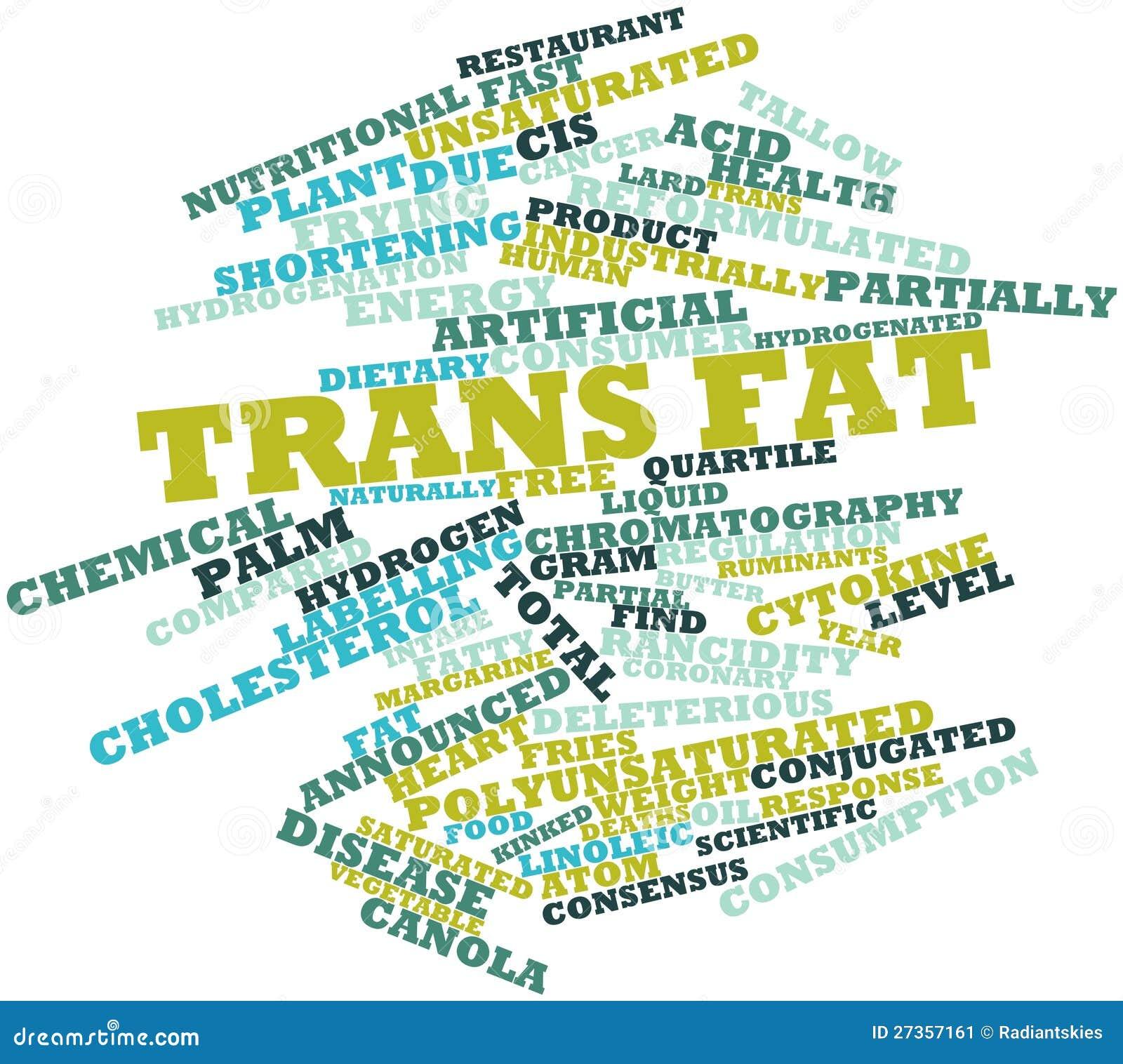 De wolk van Word voor trans vet