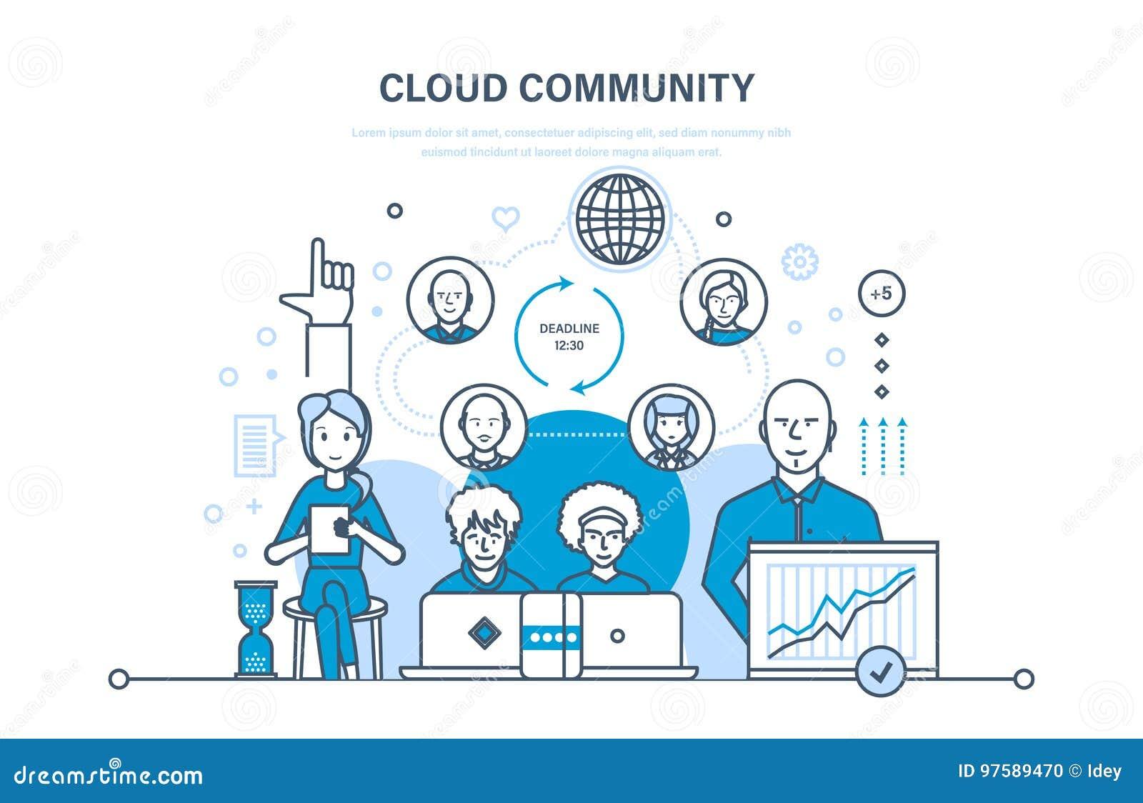 De wolkengemeenschap, steun, mededelingen, informatietechnologie, koppelt, ontwikkeling van software terug