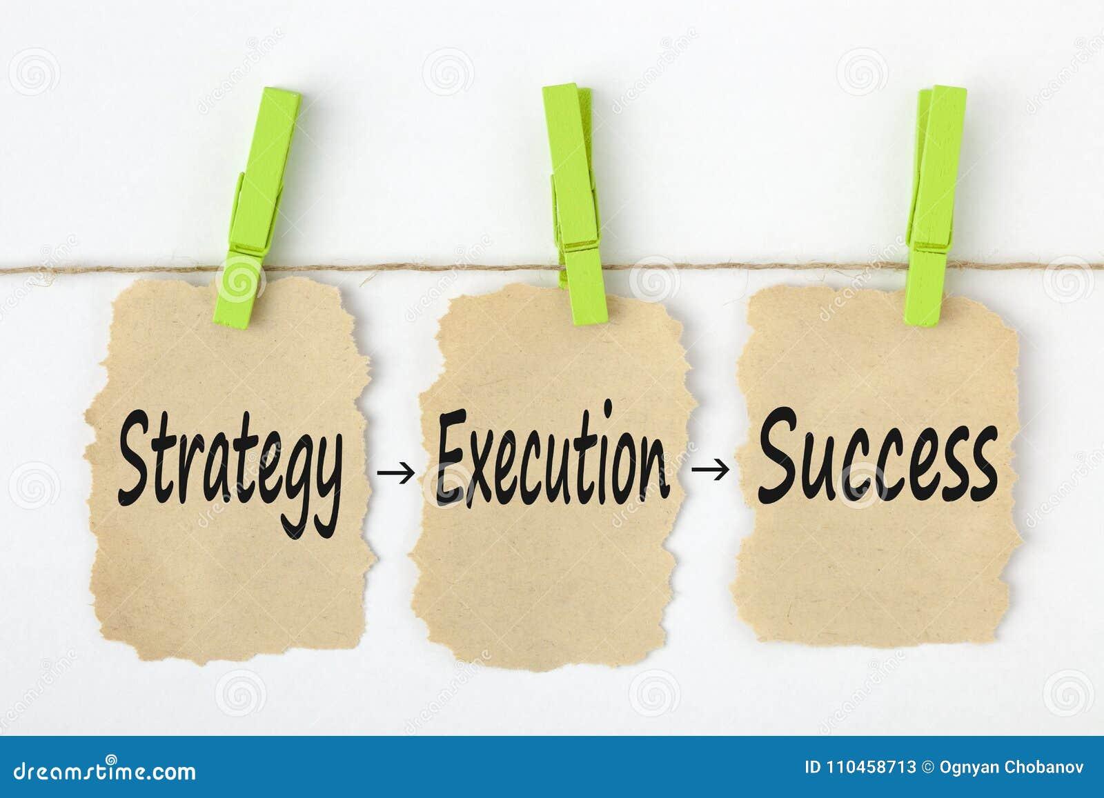 De woorden van het het Succesconcept van de strategieuitvoering