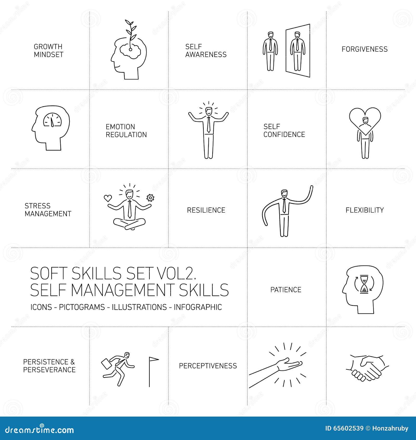 De zelf lineaire pictogrammen van beheers zachte vaardigheden