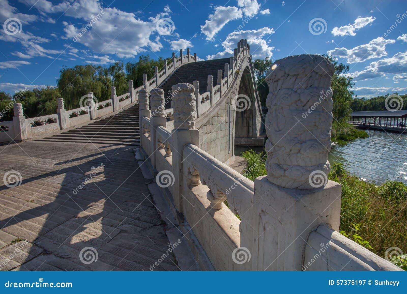 De zomerpaleis, de brug van de steenboog