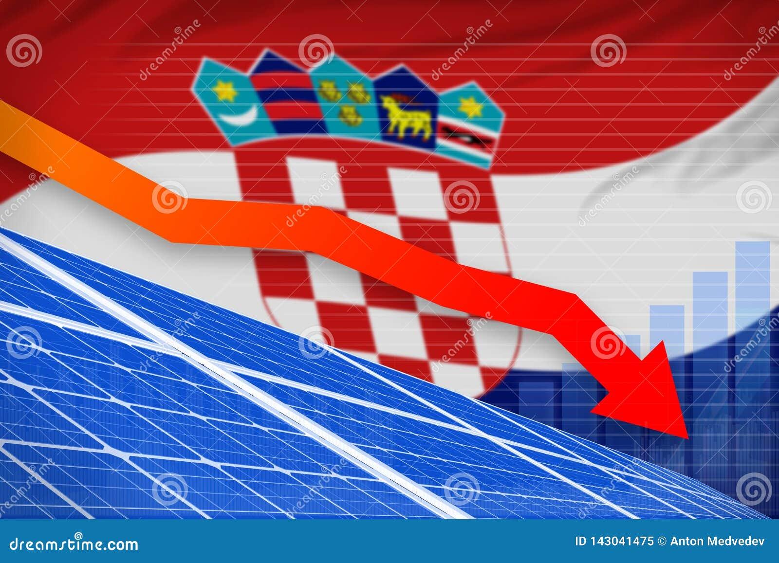 De zonne-energiemacht die van Kroatië grafiek, pijl verlagen - moderne natuurlijke energie industriële illustratie 3D Illustratie