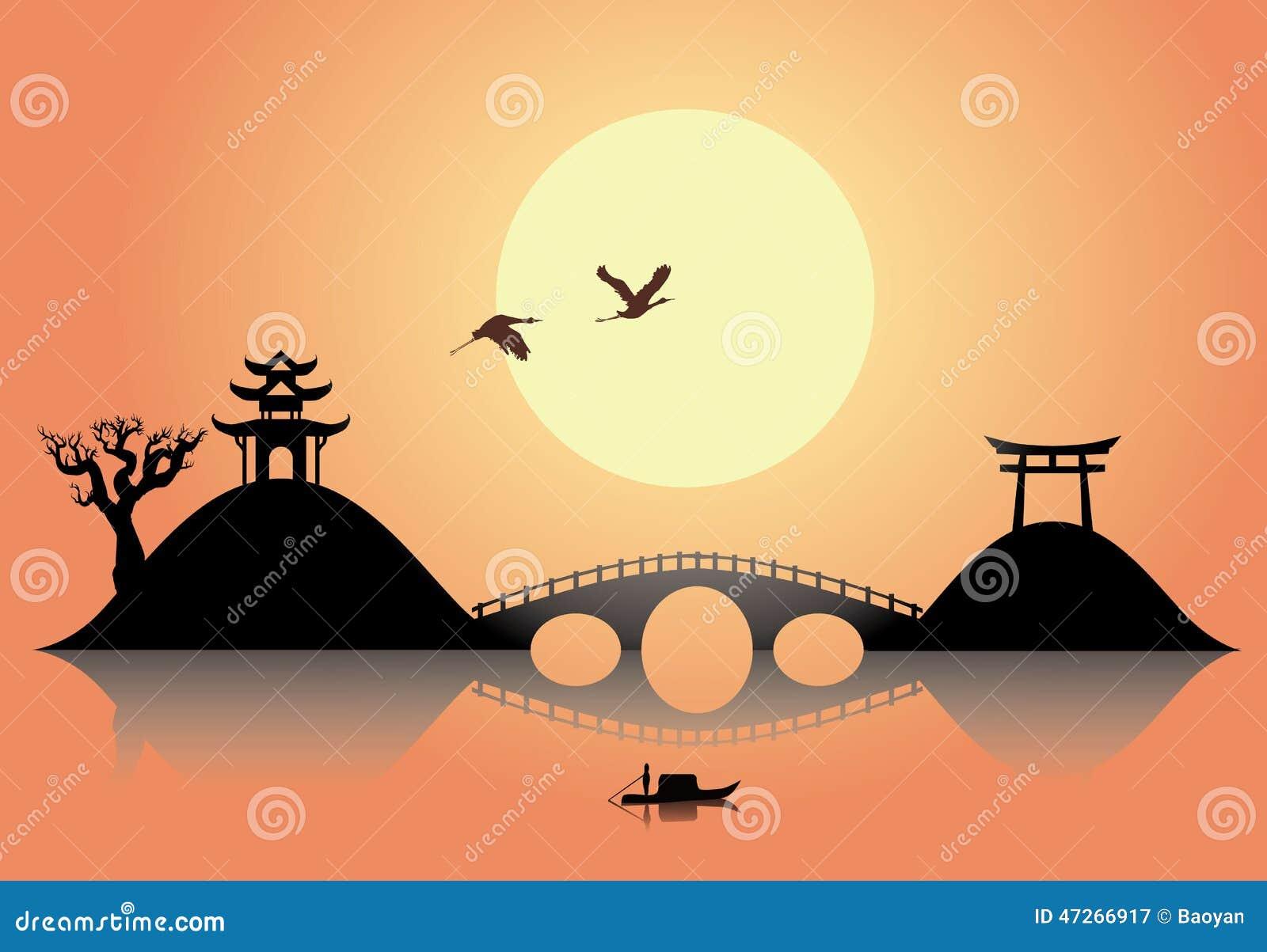 De zonsondergang van China