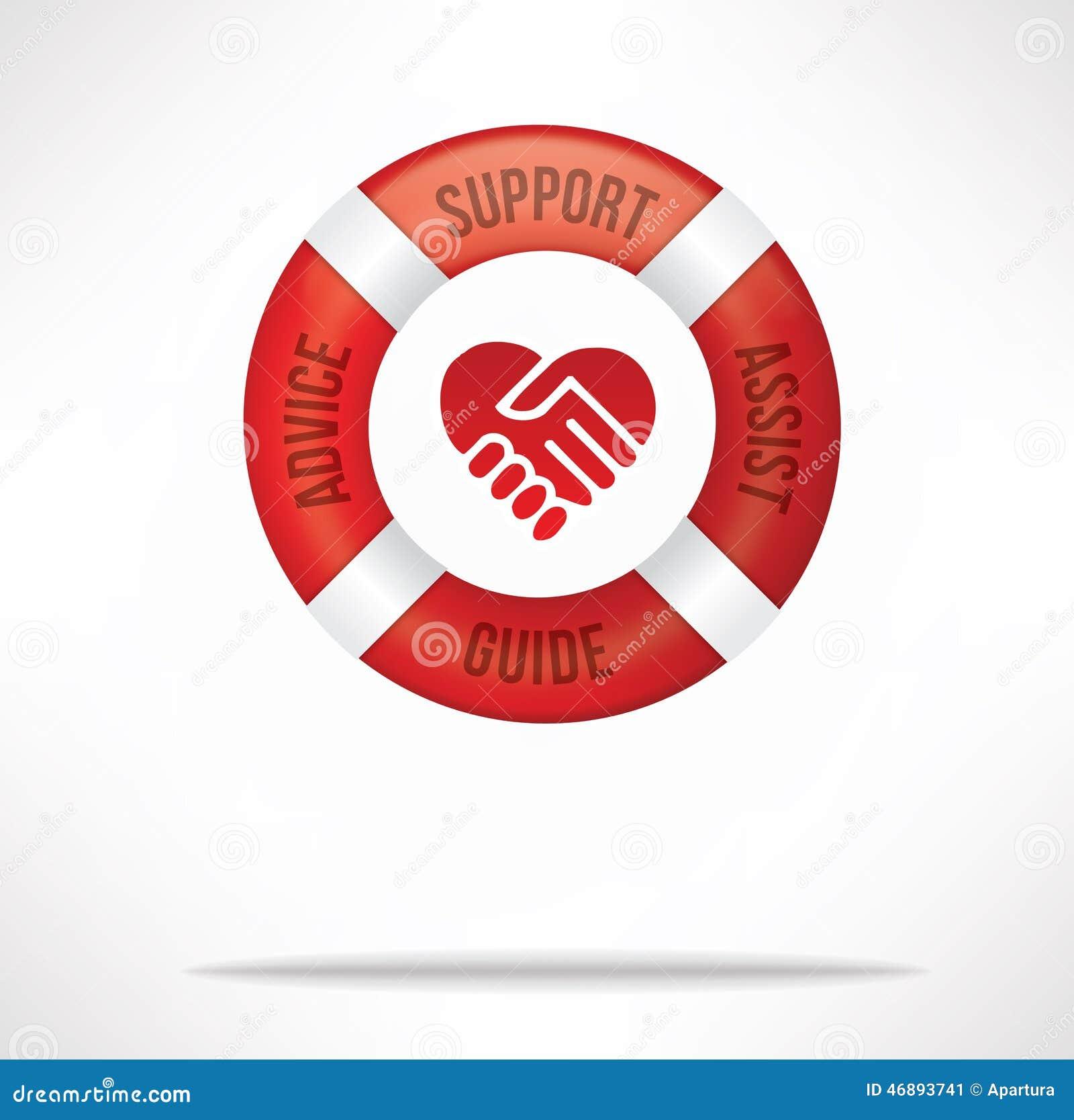 De Zorg en de Steun van de klantendienst
