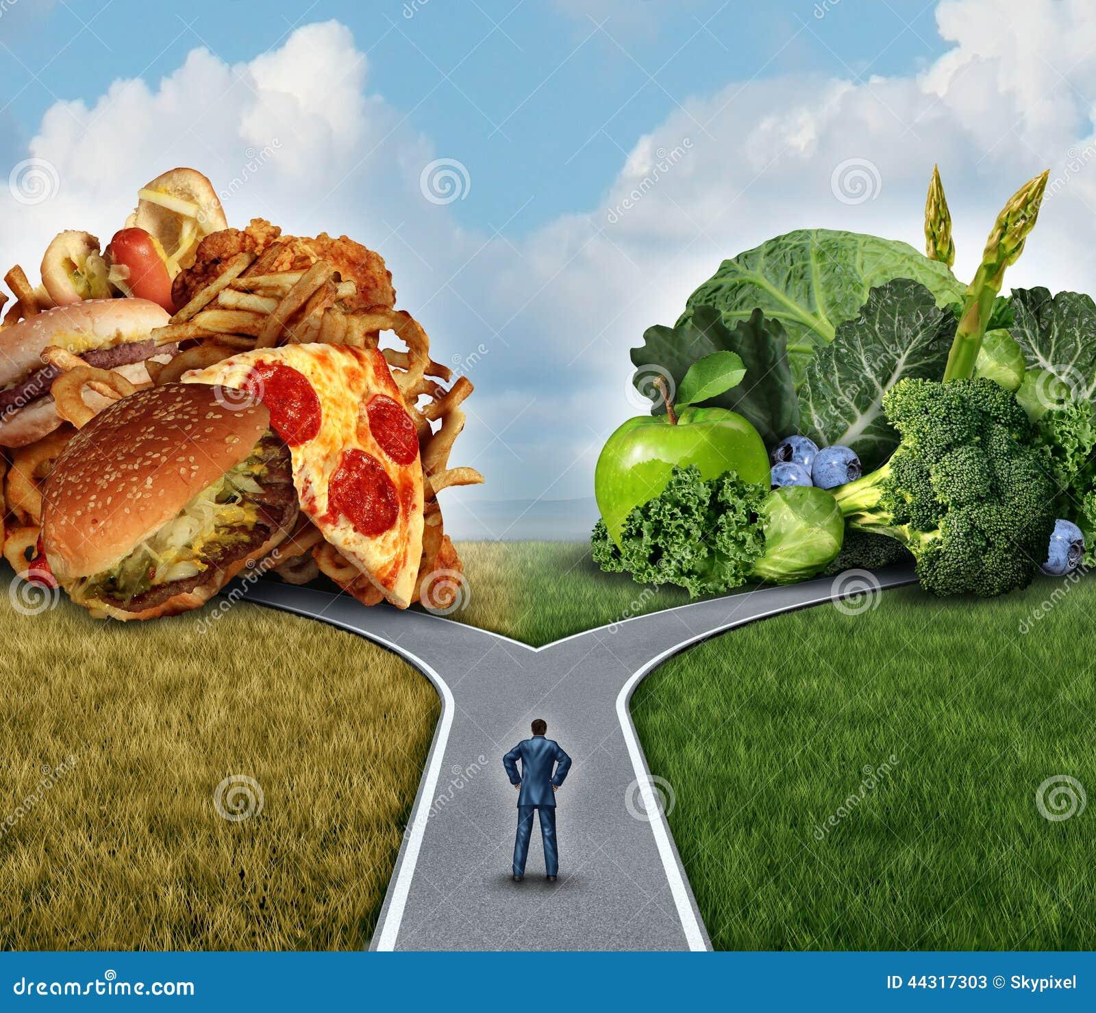 Decisão da dieta