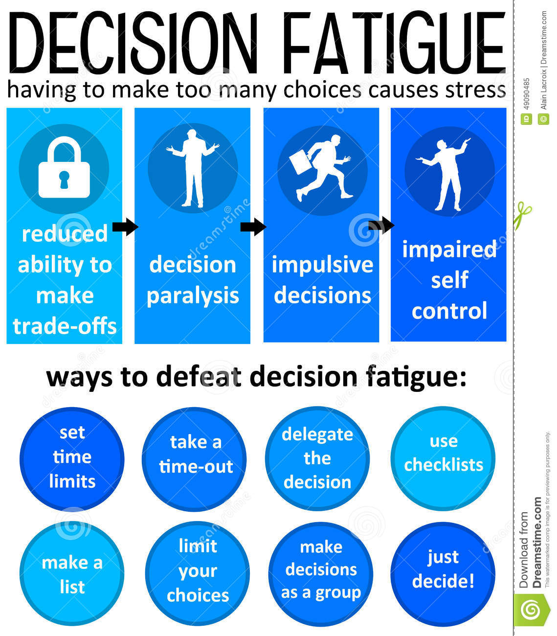 too many choices good With so many decisions taking time out of consumers' and business owners' already busy schedules, a larger problem emerges: choice overload here are the reasons why having too many choices is a.