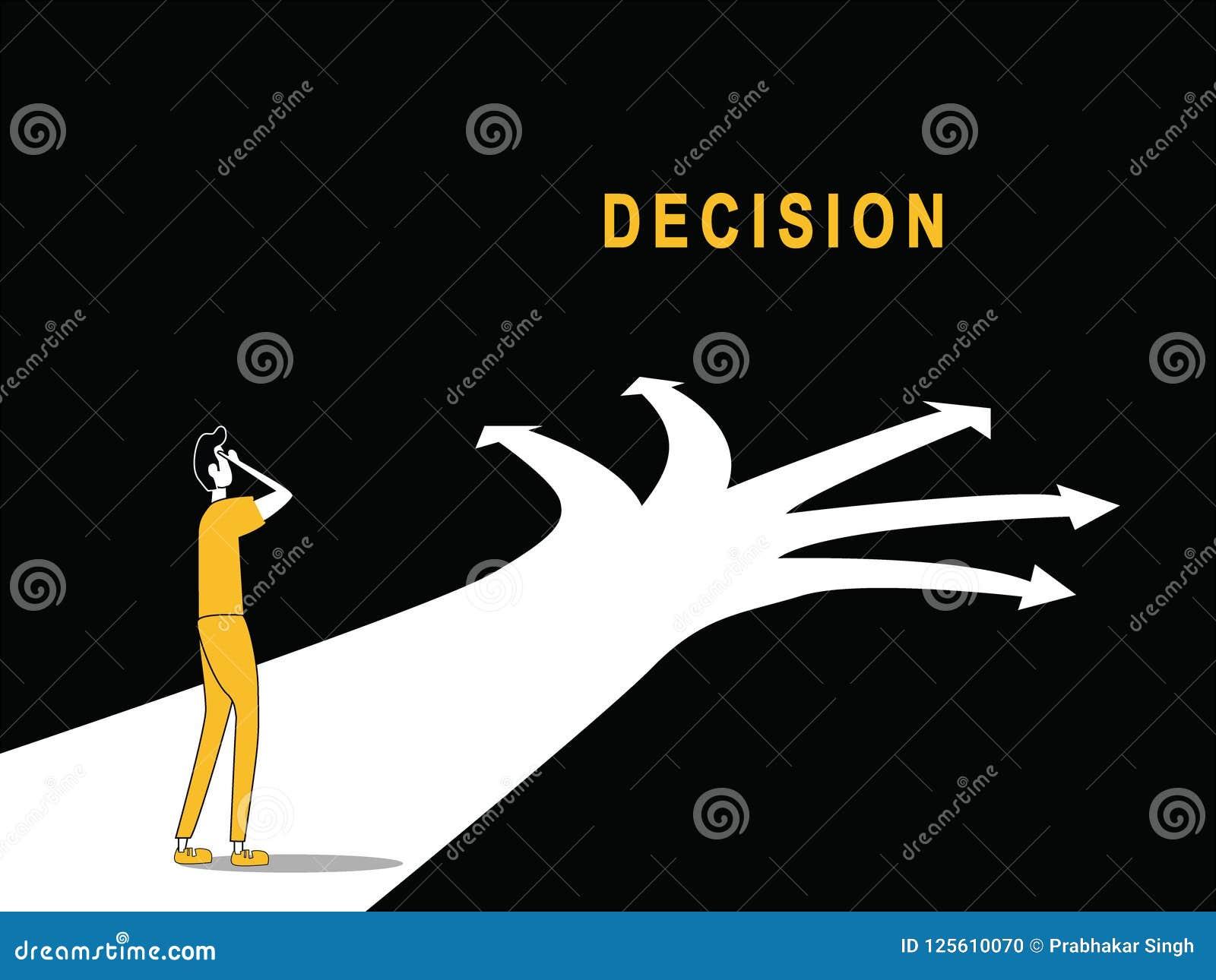 Decisione da muoversi sul percorso