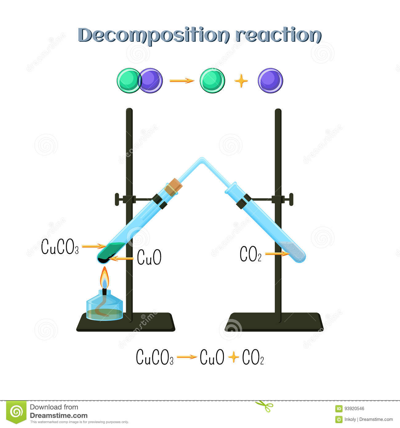 copper reactions 2018-6-10 organocopper compounds in organometallic chemistry contain carbon to copper chemical bonds organocopper chemistry is the science of organocopper compounds describing their physical properties, synthesis and reactions.