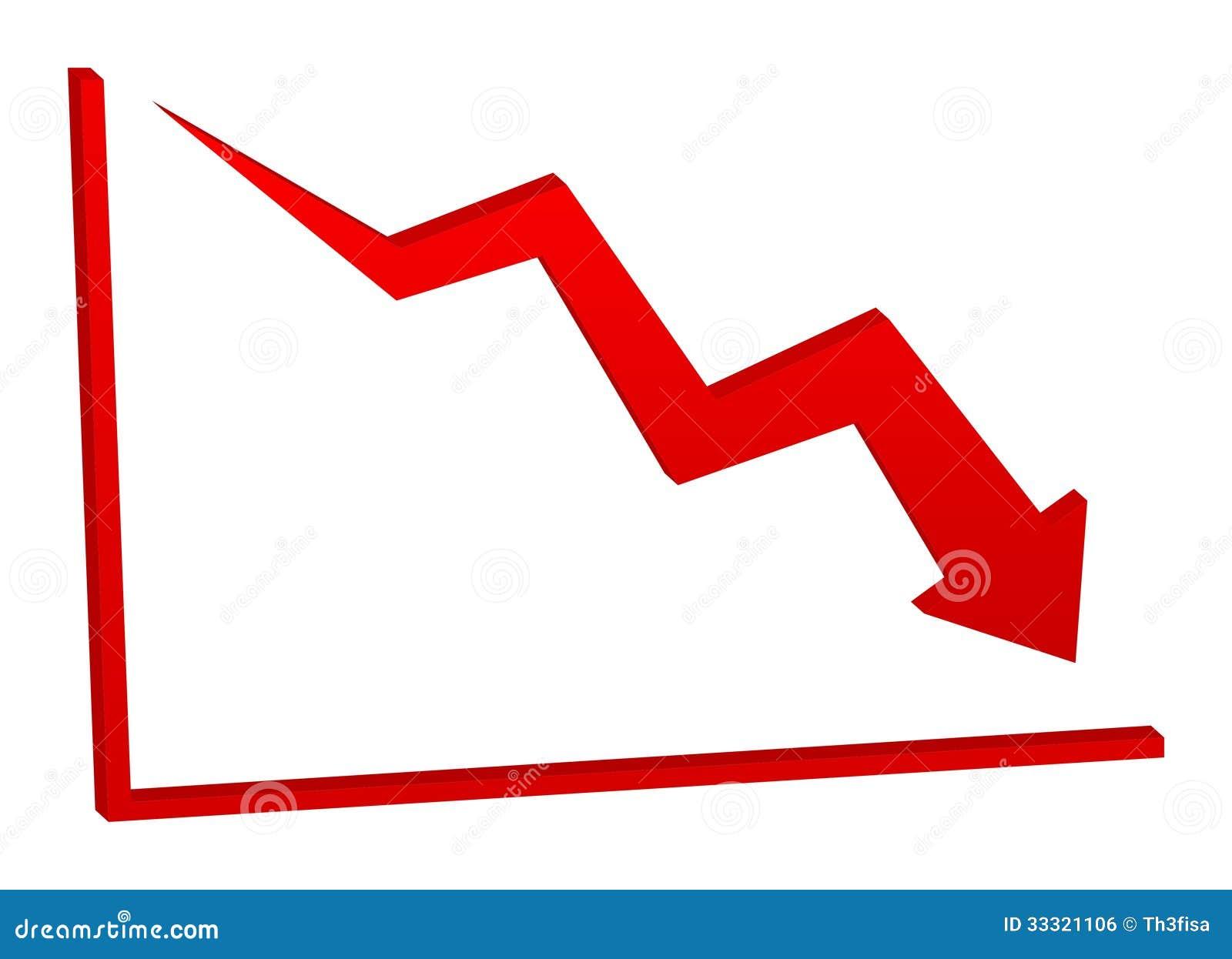 Royalty Free Stock Image  Decreasing red arrow on the chartDecrease Arrow