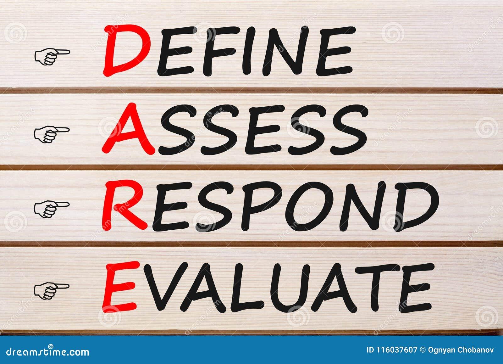 Define Assess Respond Evaluate DARE