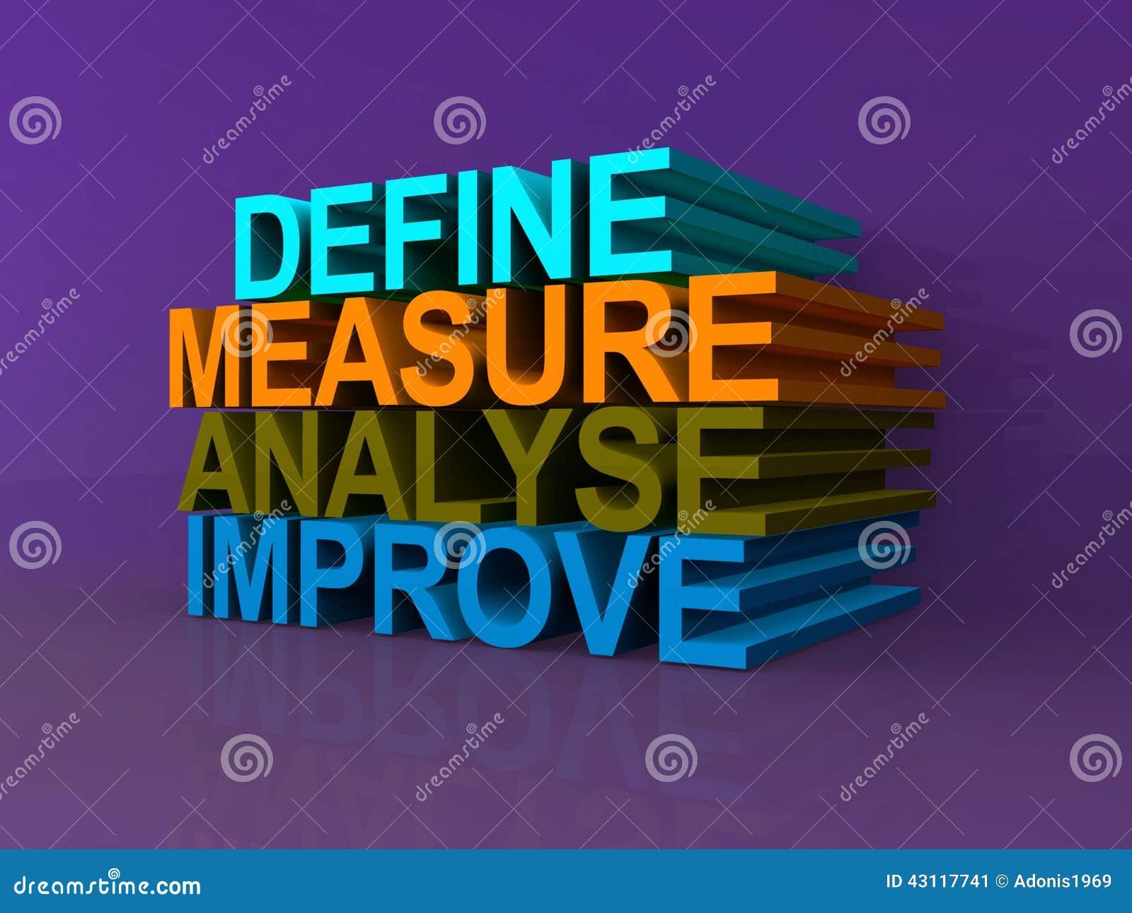 Define measure analyse improve