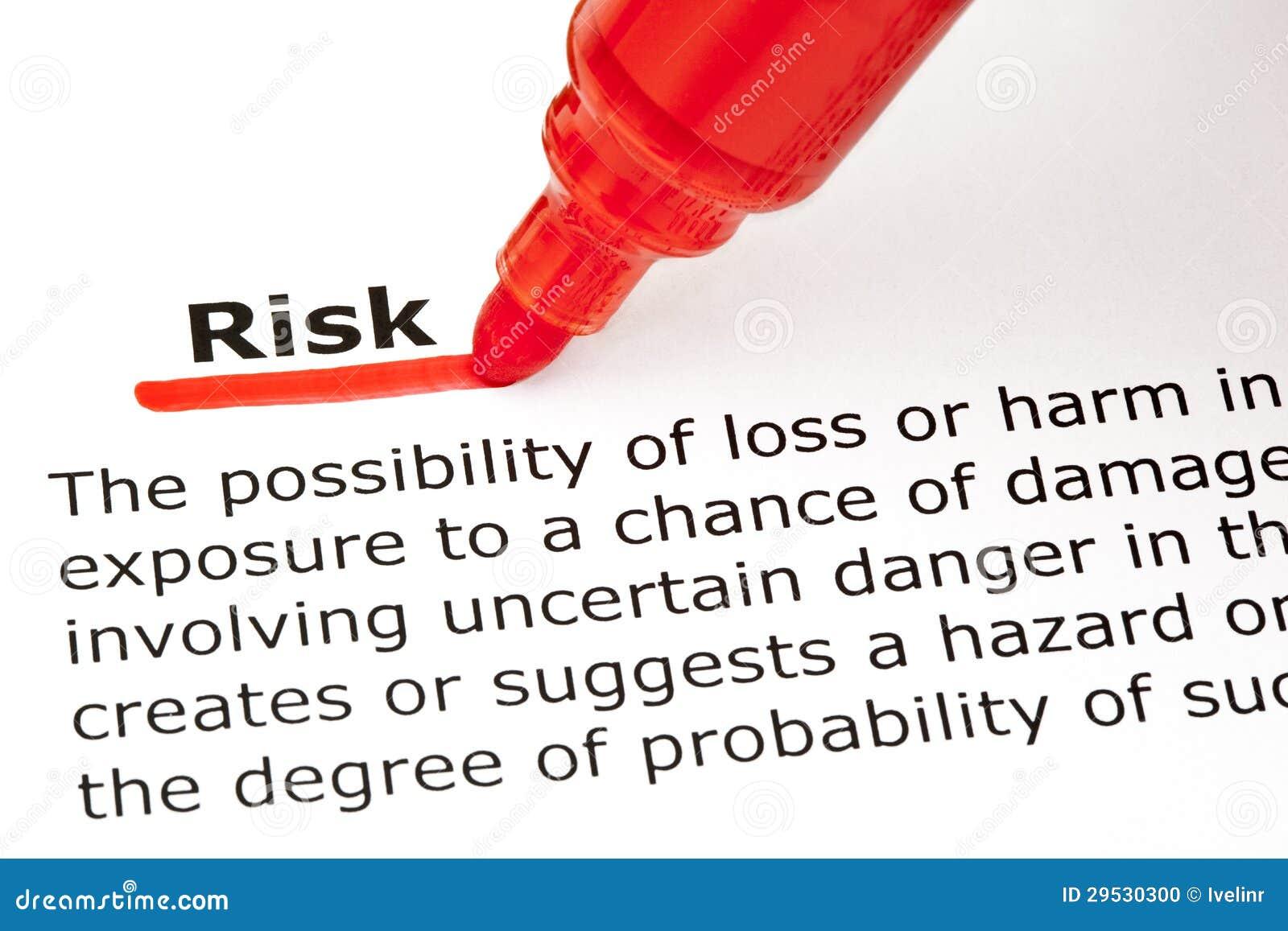 Definição do risco