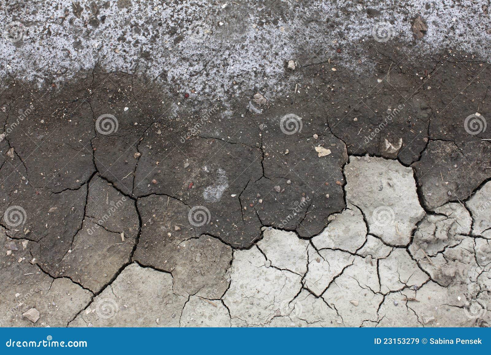 Degradación de la salinidad del suelo, tierra agrietada