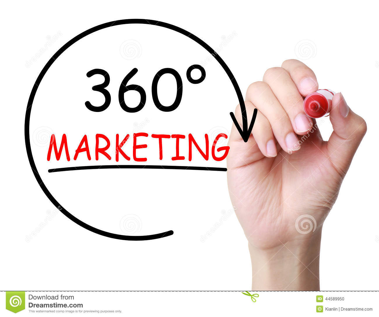 Marketing 360 Reviews, Pricing & Popular Alternatives