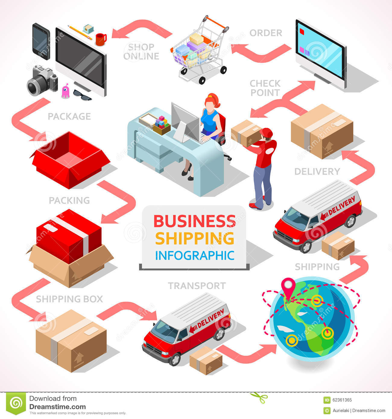Delivery 01 Infographic Isometric