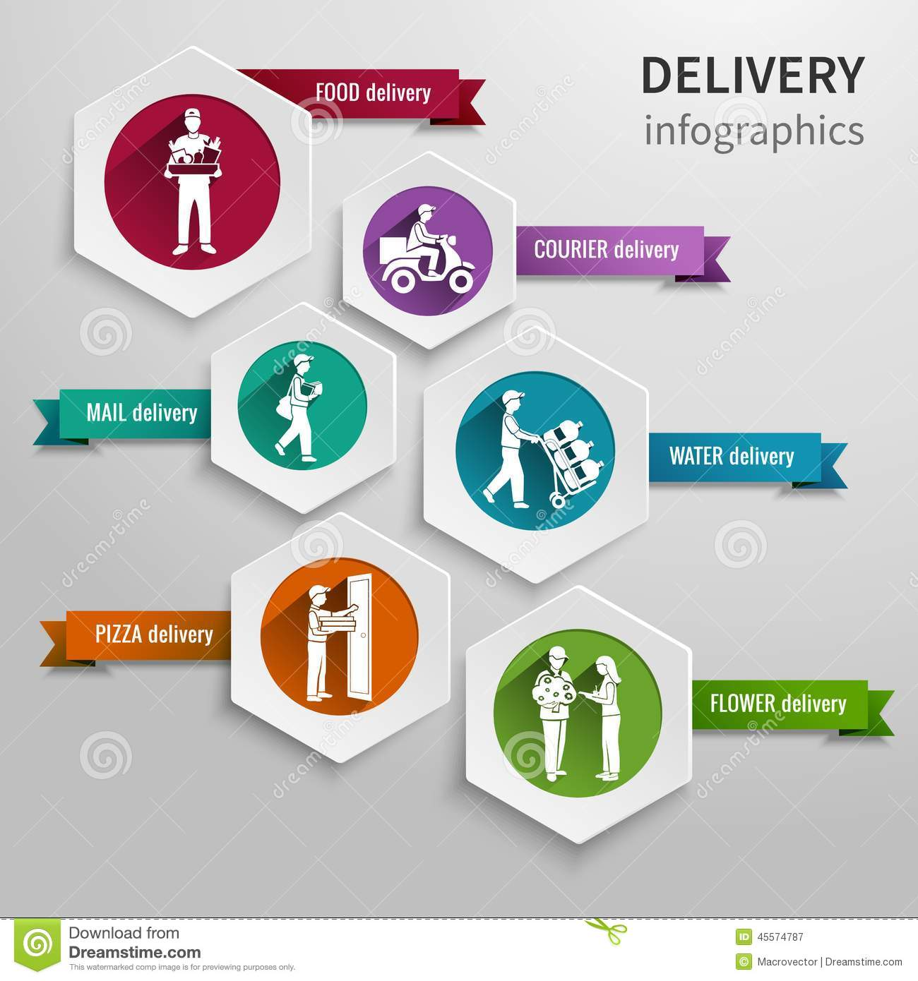 drone pizza delivery with Stock Illustration Delivery Infographic Set Hexagon Food Courier Water Flower Pizza Mail Elements Vector Illustration Image45574787 on Forget Delivery Drones Meet Your New Delivery Robot moreover Stock Illustration Delivery Infographic Set Hexagon Food Courier Water Flower Pizza Mail Elements Vector Illustration Image45574787 additionally E merce Home Deliveries In The 4 0 Age furthermore Do Gooder Drones together with Gizoye.
