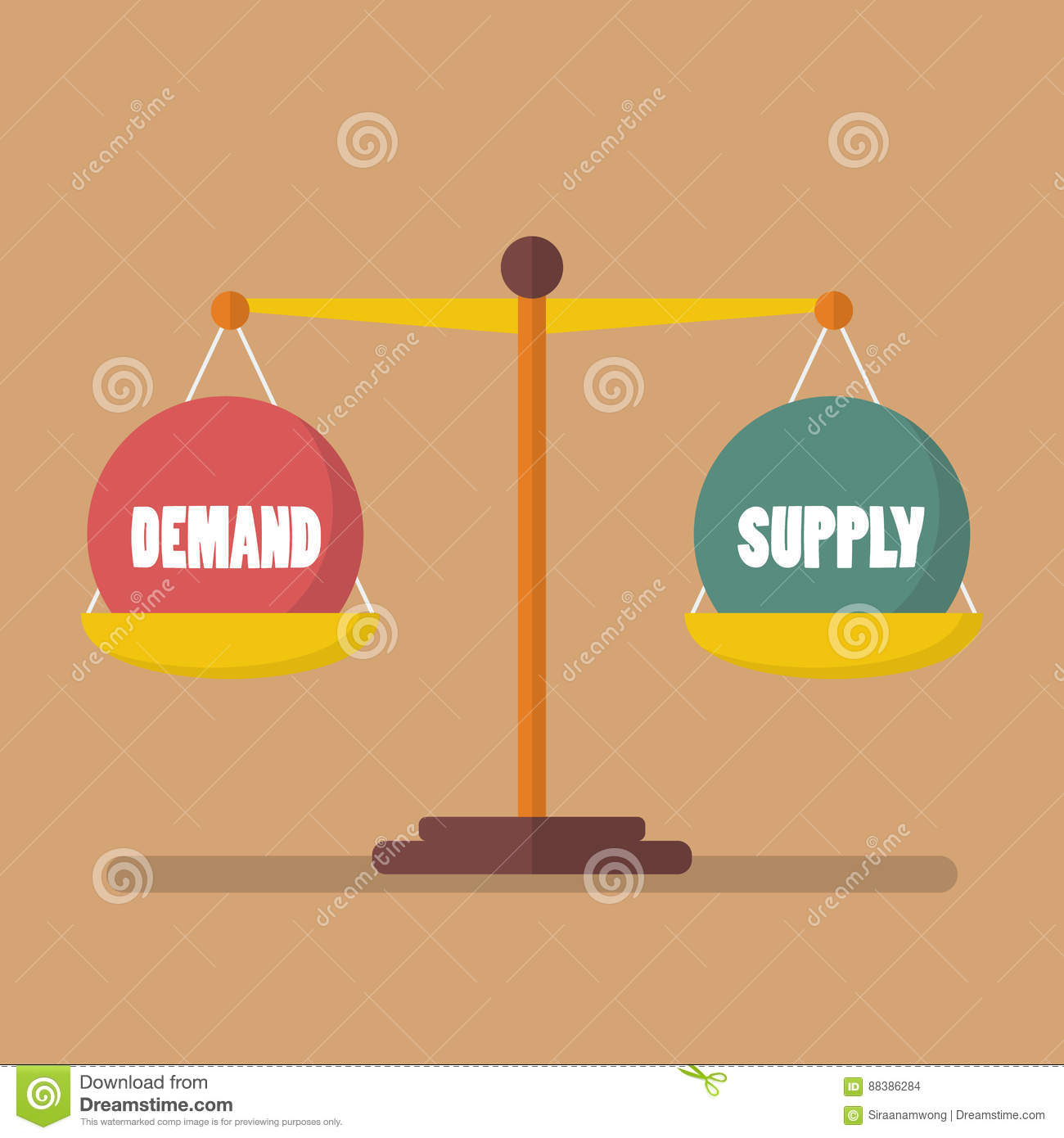 demand and supply in banking industry This statistic represents global container market demand growth from 2008 through 2019  can be seen as indicators of the lack of certainty which is roiling the industry in light of growing.