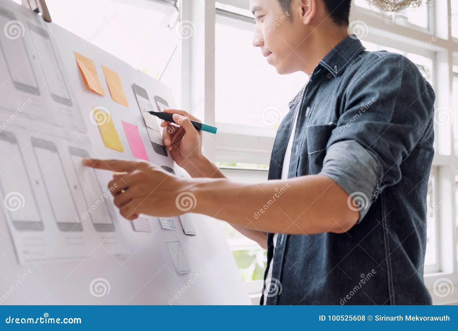 Demande de planification de concepteur de Web de téléphone portable